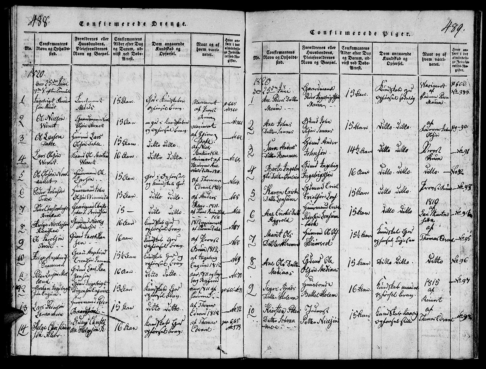 SAT, Ministerialprotokoller, klokkerbøker og fødselsregistre - Nord-Trøndelag, 749/L0479: Klokkerbok nr. 749C01, 1817-1829, s. 488-489