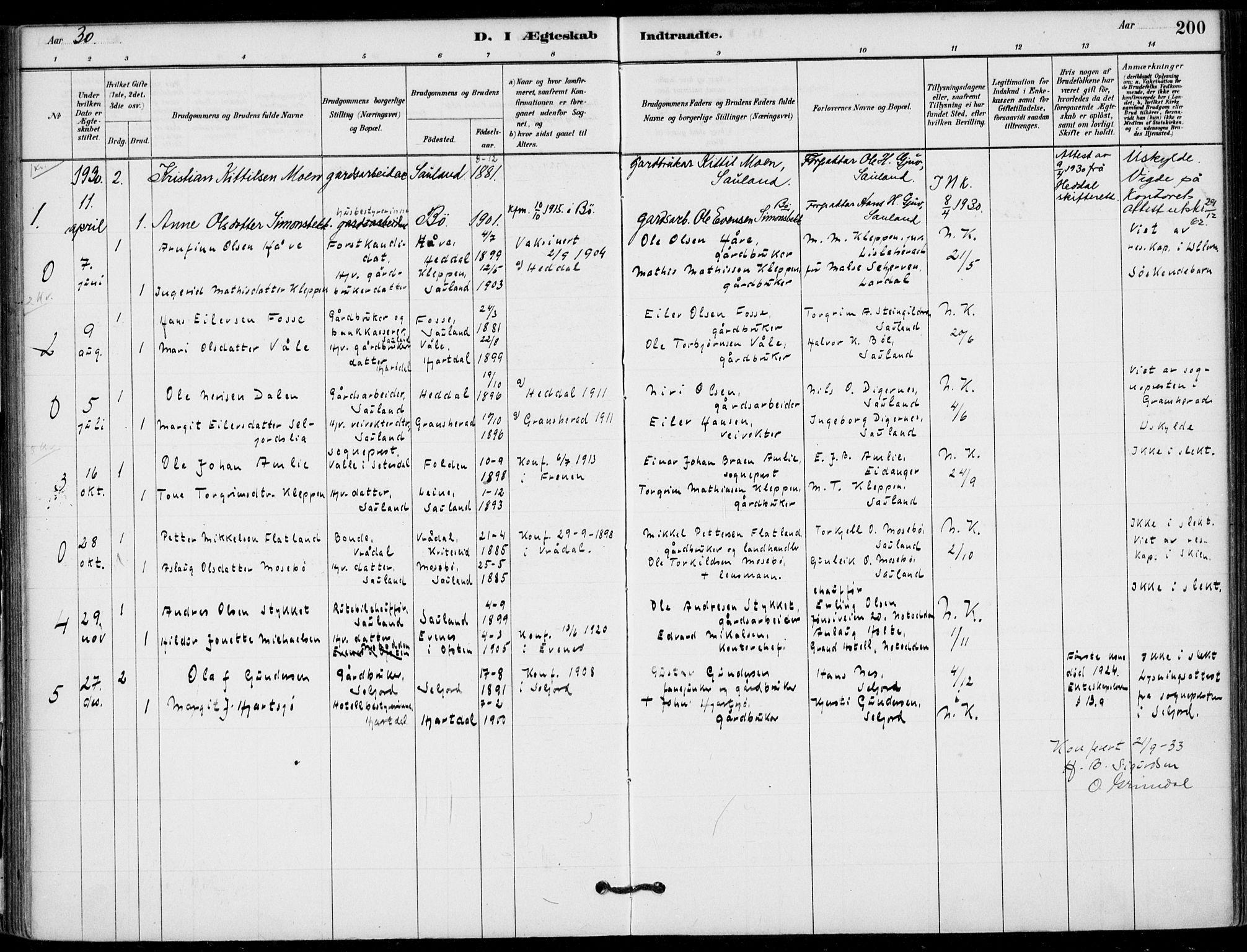 SAKO, Hjartdal kirkebøker, F/Fb/L0002: Ministerialbok nr. II 2, 1880-1932, s. 200