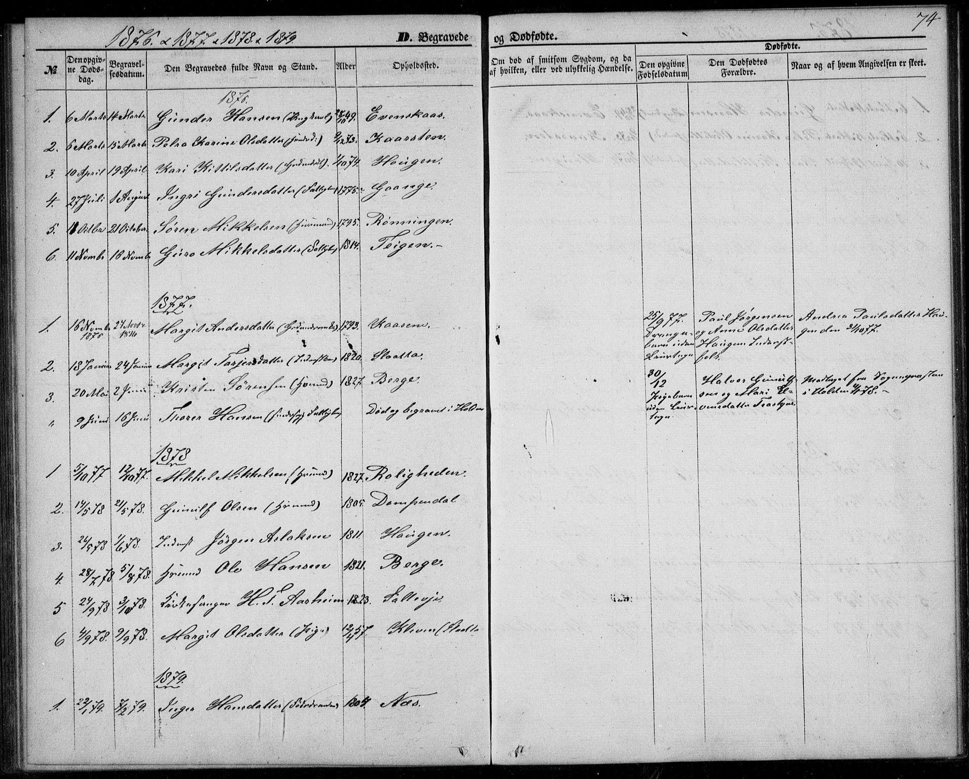 SAKO, Lunde kirkebøker, F/Fb/L0002: Ministerialbok nr. II 2, 1861-1881, s. 74