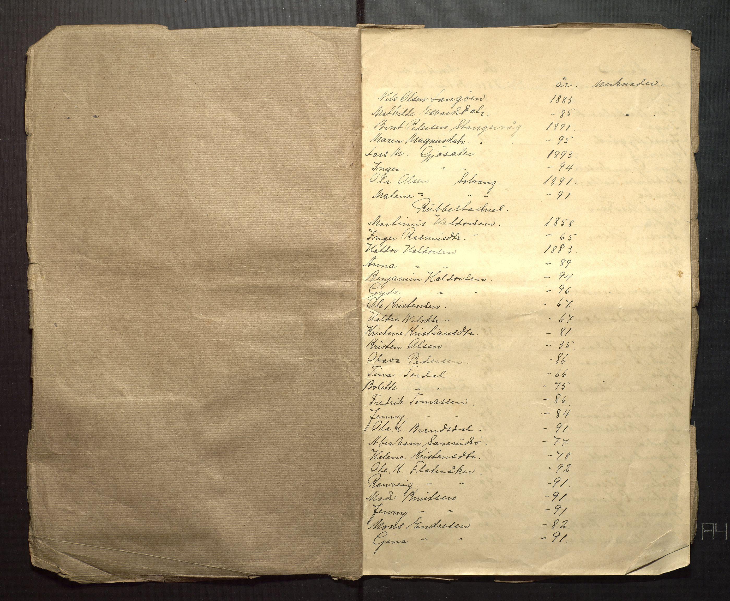 IKAH, Finnaas kommune. Valstyret, F/Fa/L0001: Manntal for Rubbestadneset skulekrins, 1901