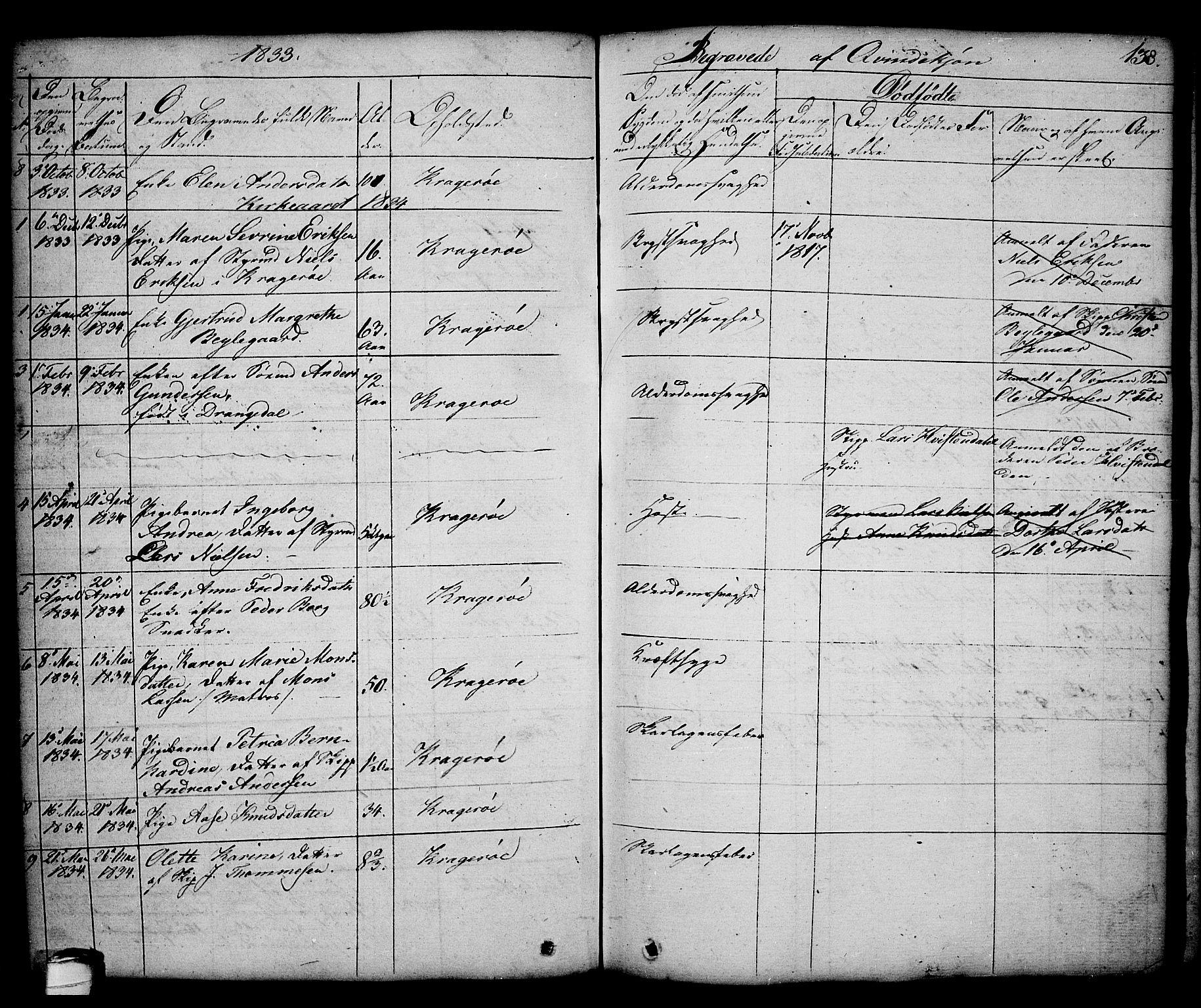SAKO, Kragerø kirkebøker, G/Ga/L0003: Klokkerbok nr. 3, 1832-1852, s. 138