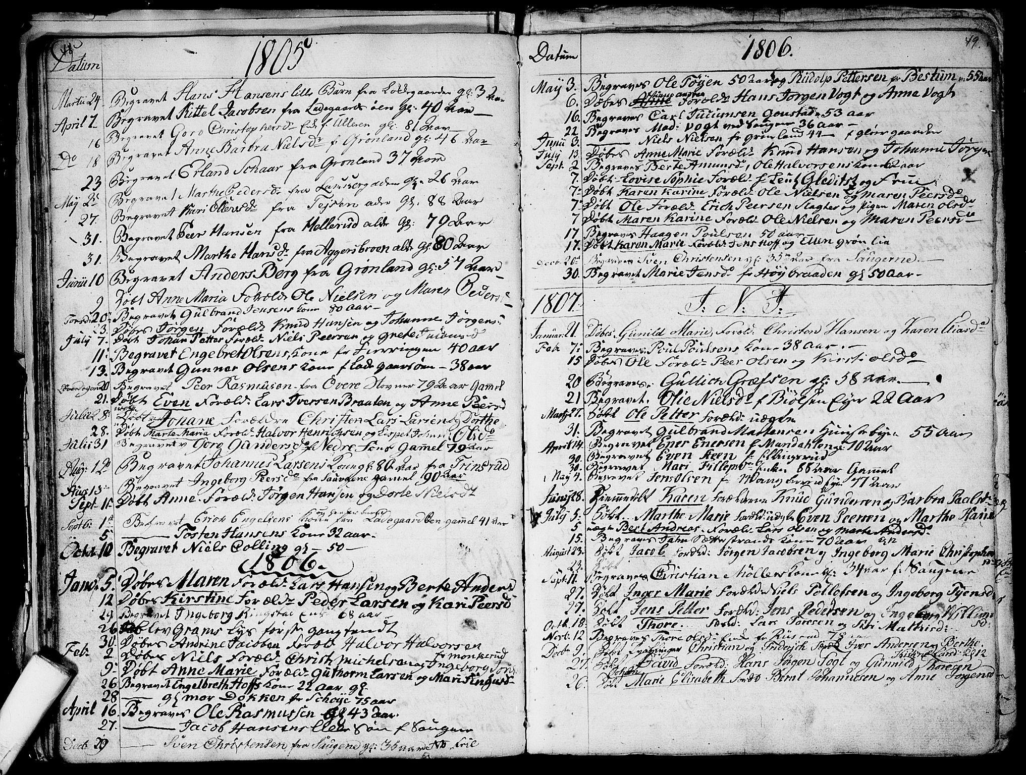 SAO, Aker prestekontor kirkebøker, G/L0001: Klokkerbok nr. 1, 1796-1826, s. 48-49