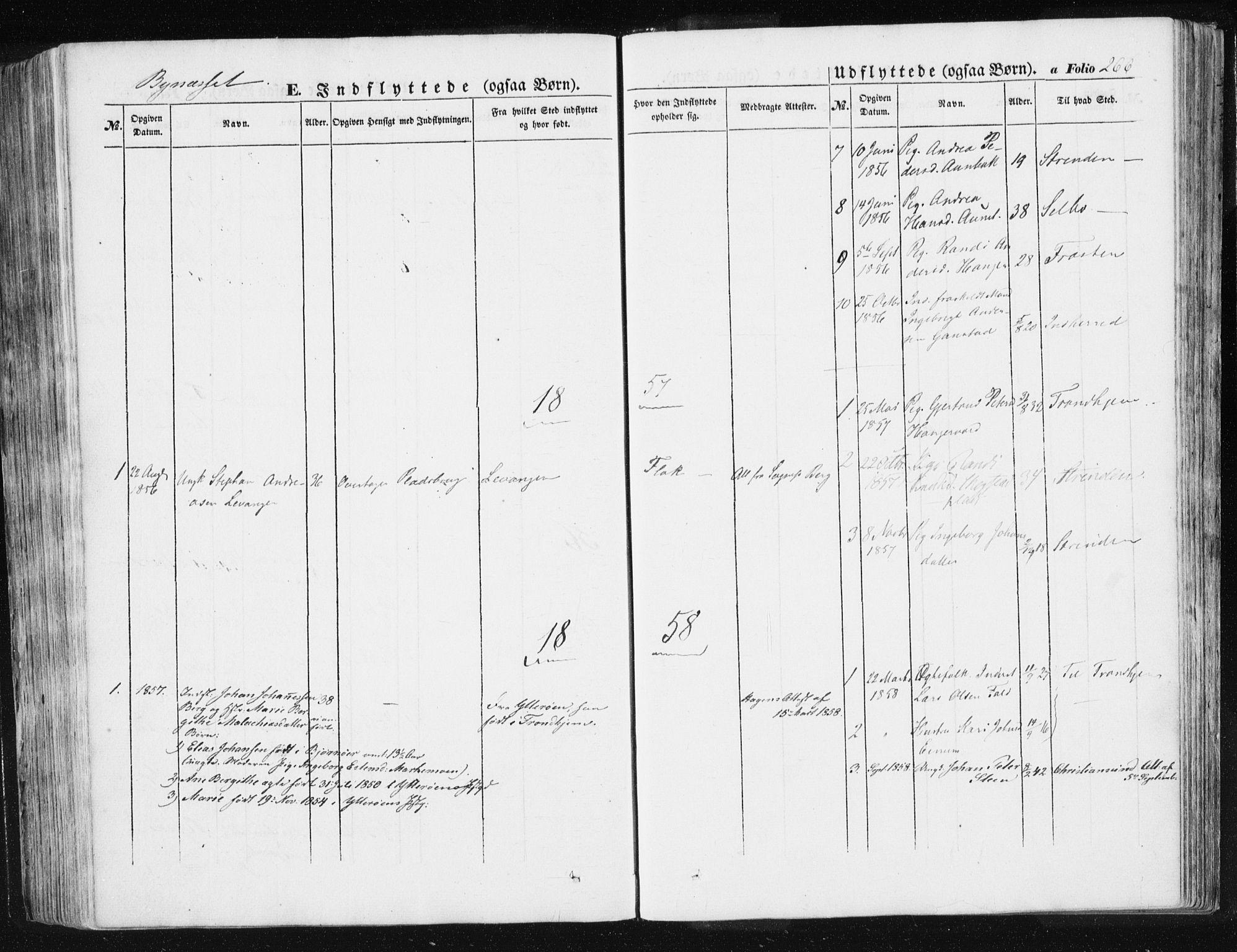 SAT, Ministerialprotokoller, klokkerbøker og fødselsregistre - Sør-Trøndelag, 612/L0376: Ministerialbok nr. 612A08, 1846-1859, s. 266