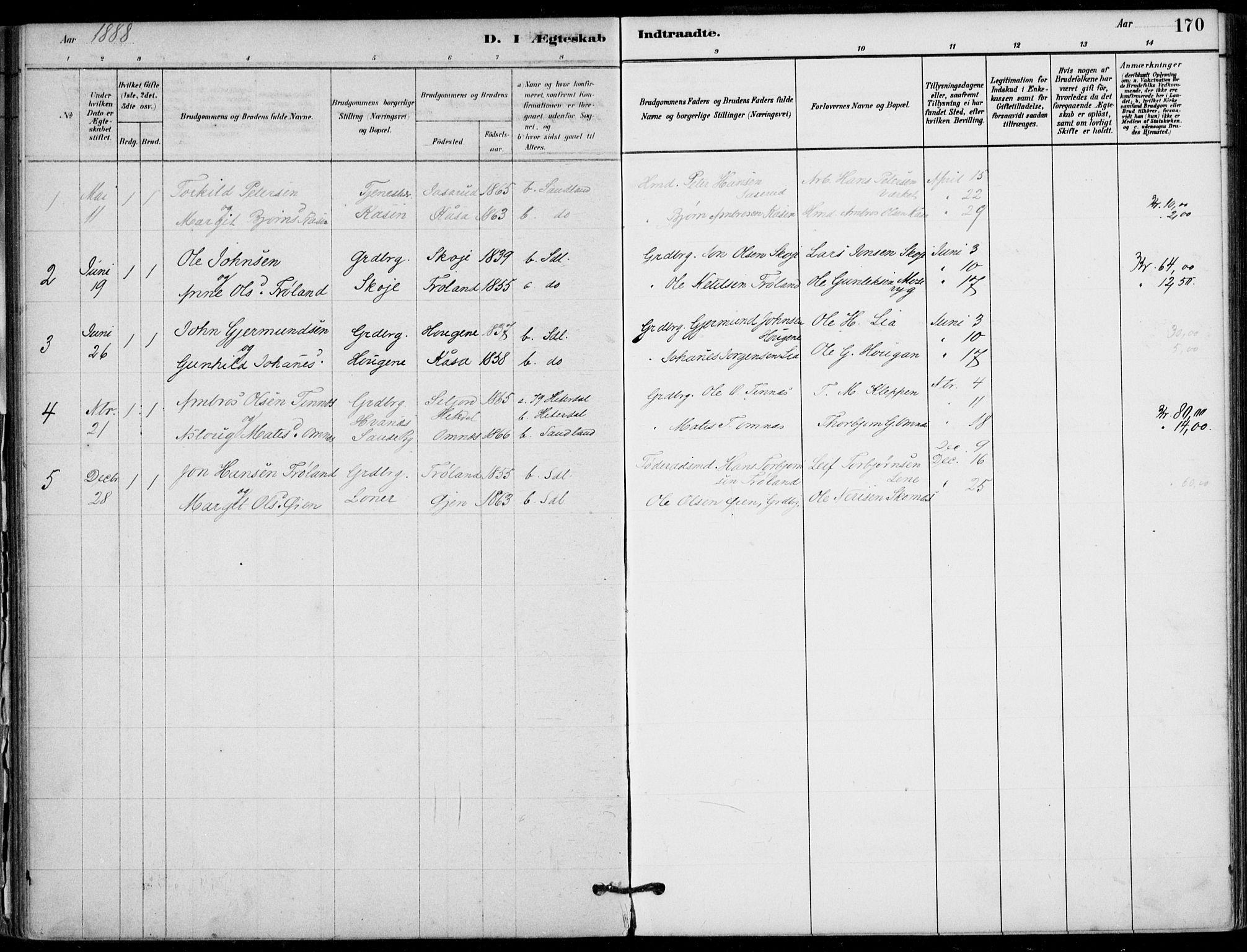 SAKO, Hjartdal kirkebøker, F/Fb/L0002: Ministerialbok nr. II 2, 1880-1932, s. 170