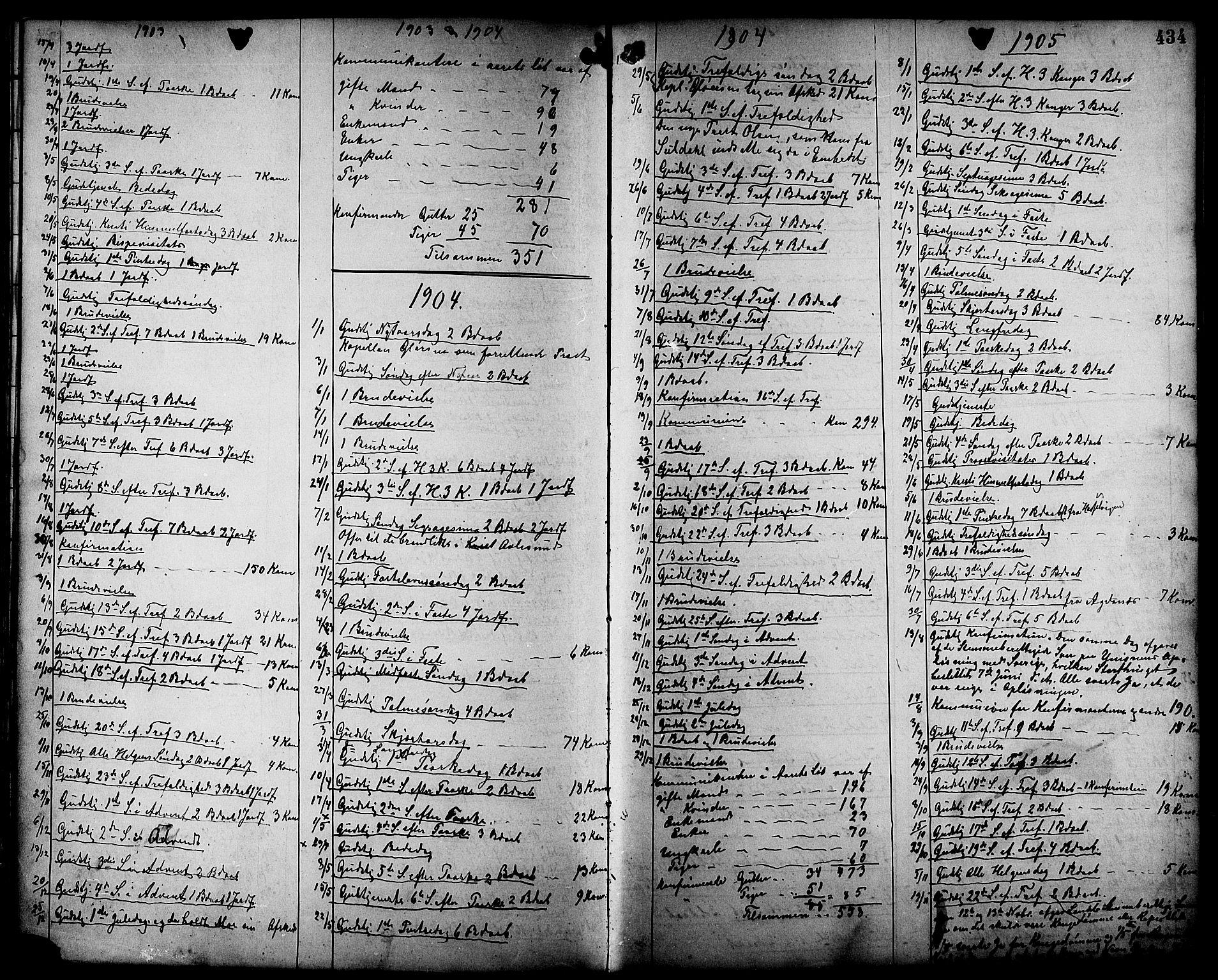 SAT, Ministerialprotokoller, klokkerbøker og fødselsregistre - Sør-Trøndelag, 659/L0746: Klokkerbok nr. 659C03, 1893-1912, s. 434
