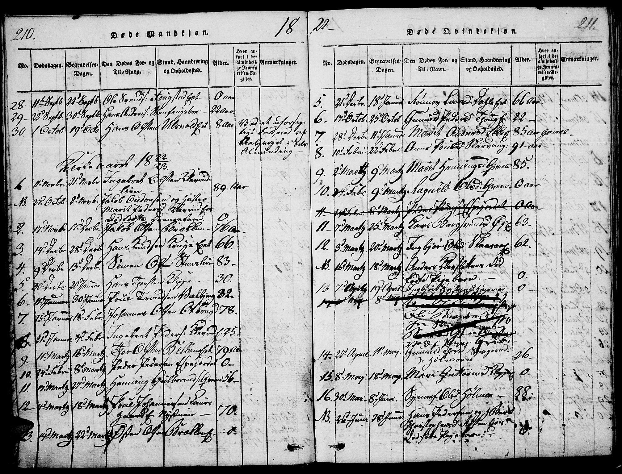 SAH, Vågå prestekontor, Ministerialbok nr. 3, 1815-1827, s. 210-211