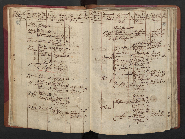 RA, Manntallet 1701, nr. 5: Ryfylke fogderi, 1701, s. 32-33