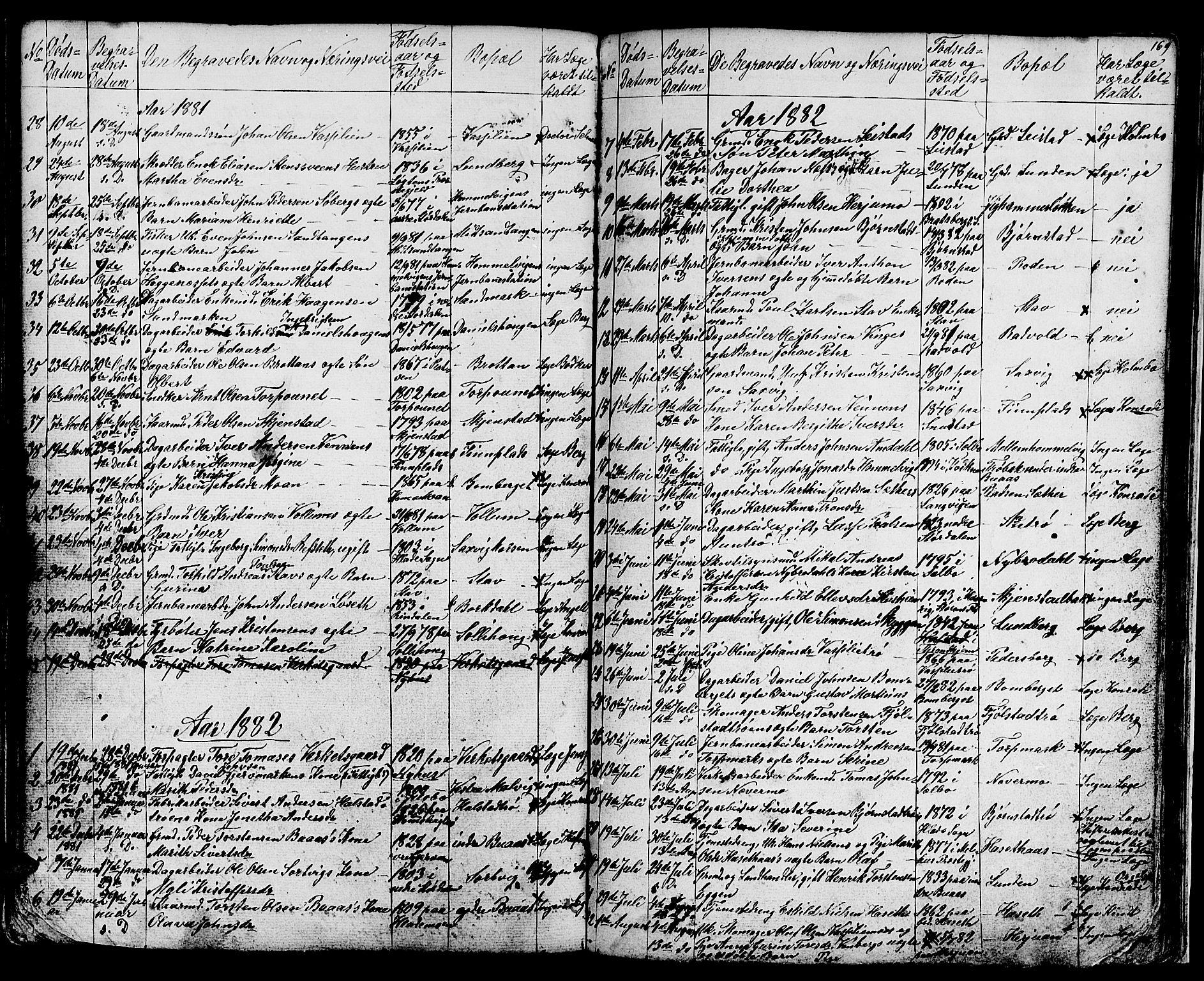 SAT, Ministerialprotokoller, klokkerbøker og fødselsregistre - Sør-Trøndelag, 616/L0422: Klokkerbok nr. 616C05, 1850-1888, s. 169