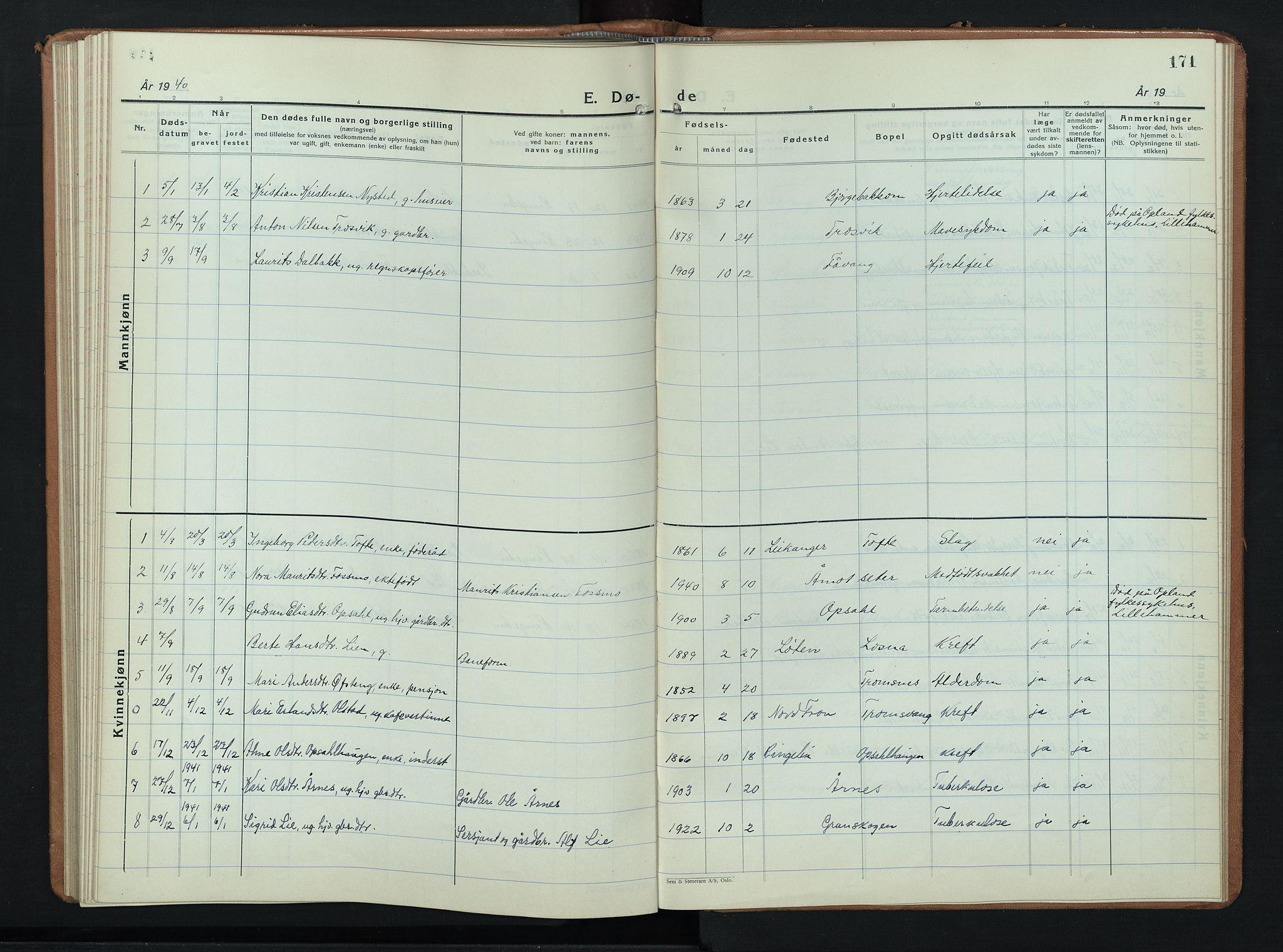 SAH, Ringebu prestekontor, Klokkerbok nr. 12, 1934-1949, s. 171