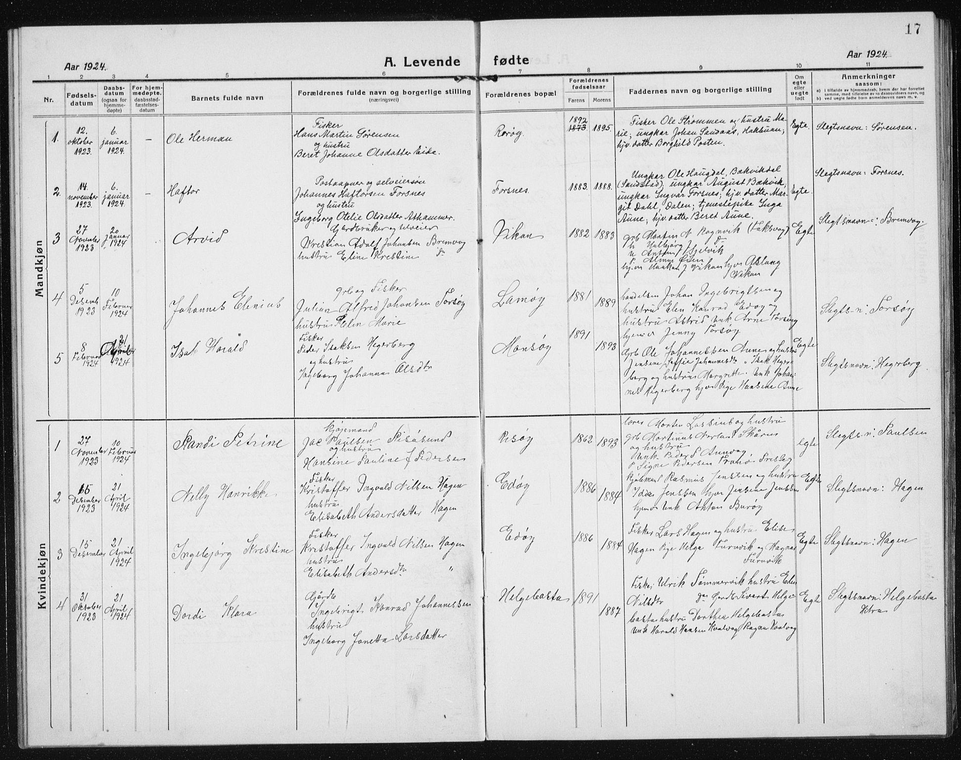 SAT, Ministerialprotokoller, klokkerbøker og fødselsregistre - Sør-Trøndelag, 635/L0554: Klokkerbok nr. 635C02, 1919-1942, s. 17