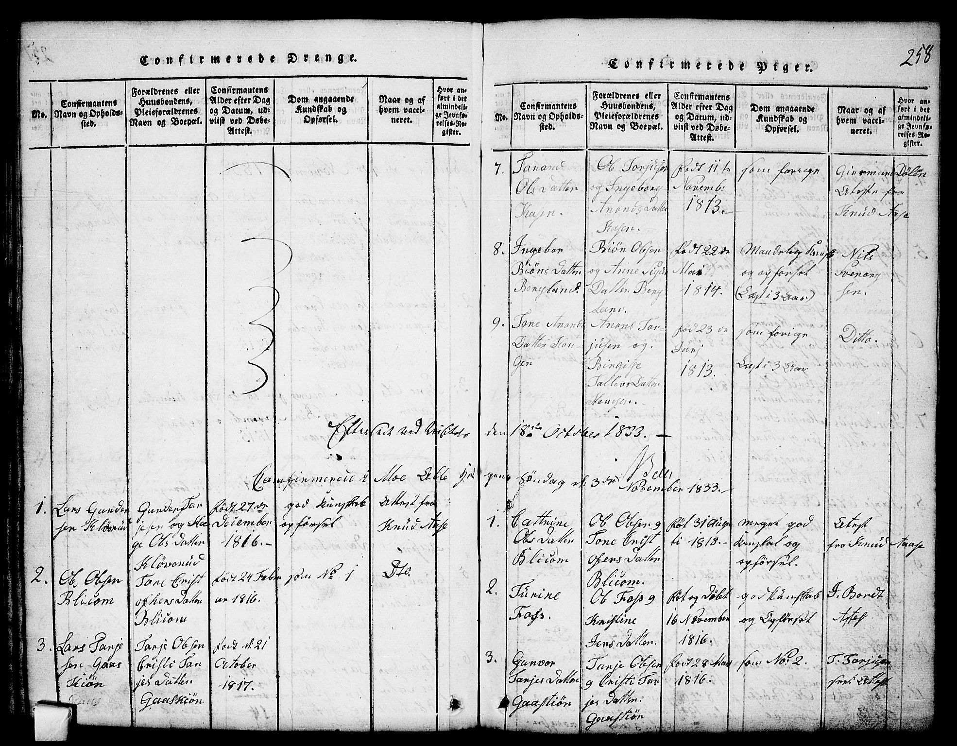 SAKO, Mo kirkebøker, G/Gb/L0001: Klokkerbok nr. II 1, 1814-1843, s. 258