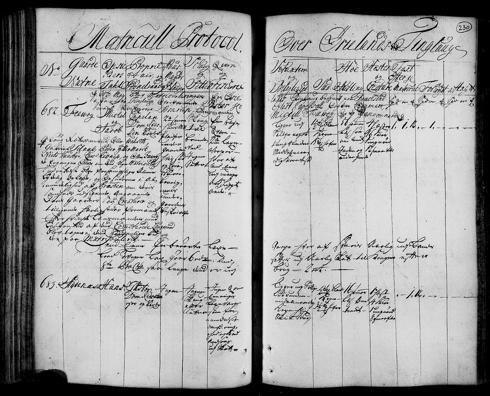 RA, Rentekammeret inntil 1814, Realistisk ordnet avdeling, N/Nb/Nbf/L0162: Fosen eksaminasjonsprotokoll, 1723, s. 229b-230a