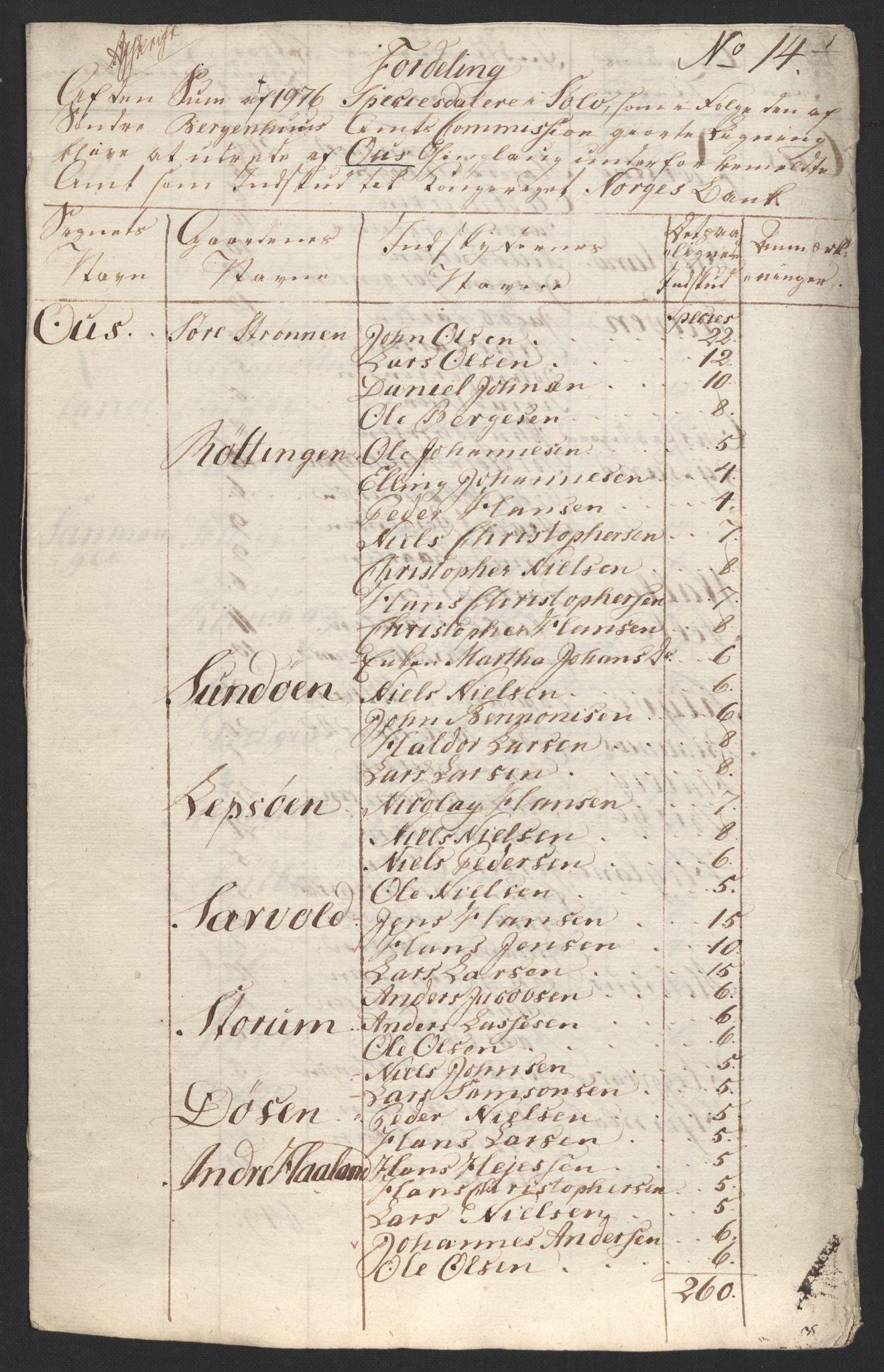 NOBA, Norges Bank/Sølvskatten 1816*, 1816, s. 152