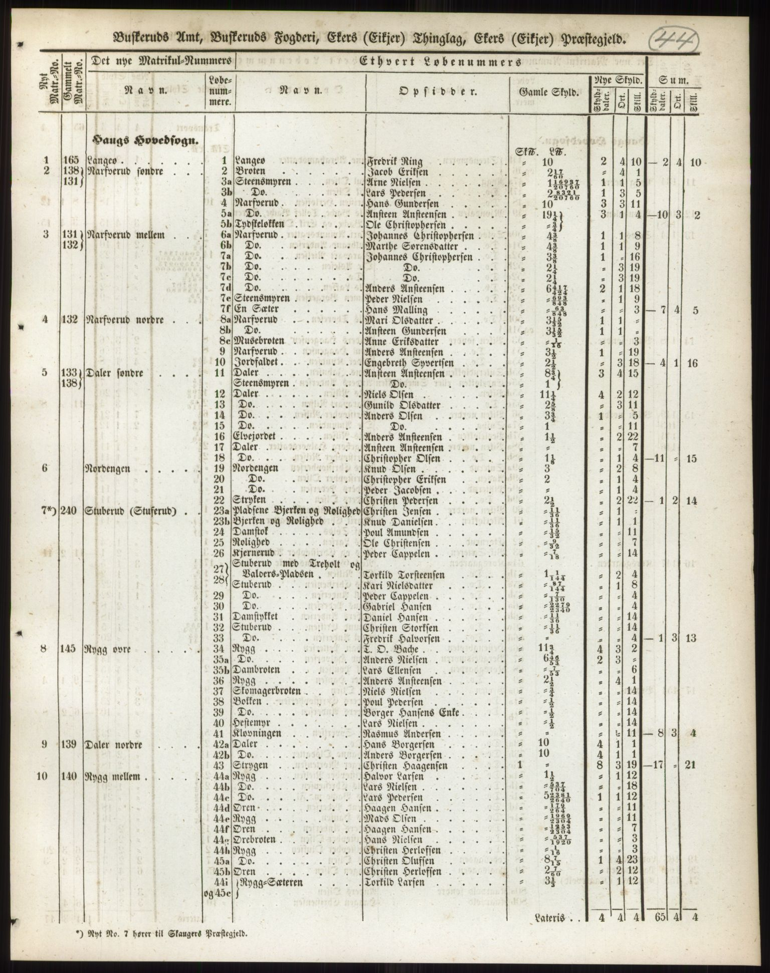 PUBL, Andre publikasjoner, -/Bind 5: Buskerud amt, 1838, s. 78