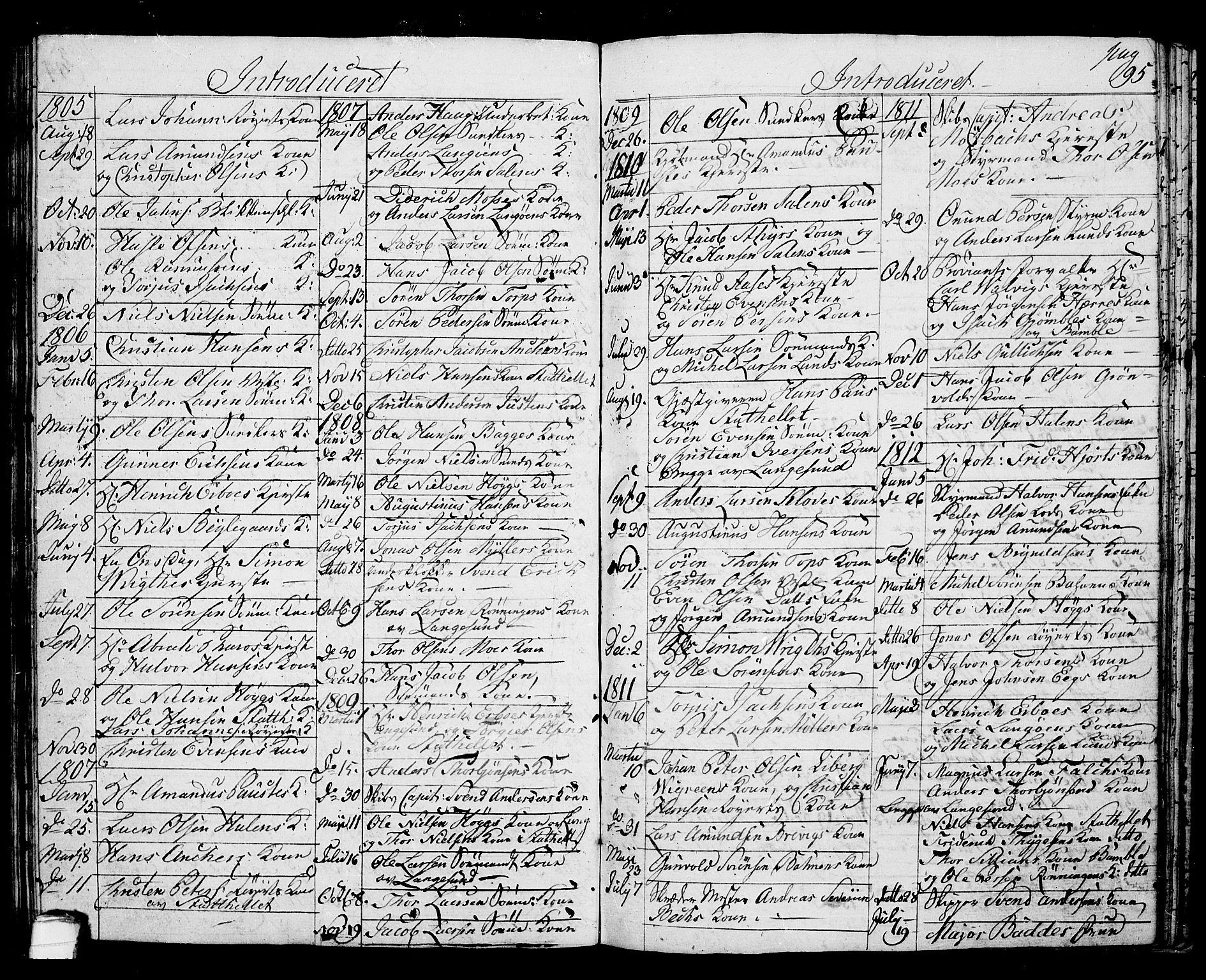 SAKO, Langesund kirkebøker, G/Ga/L0002: Klokkerbok nr. 2, 1801-1815, s. 95