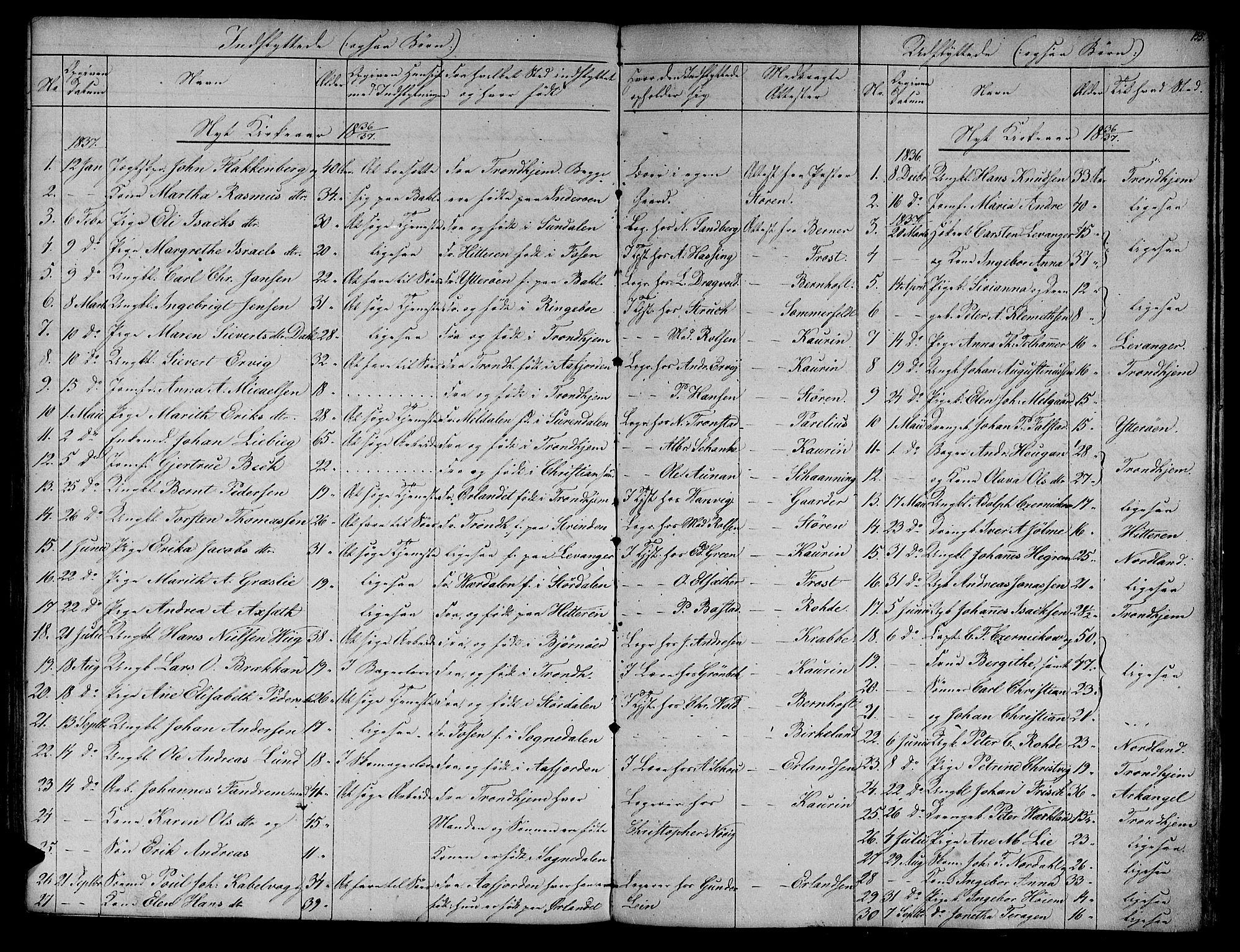 SAT, Ministerialprotokoller, klokkerbøker og fødselsregistre - Sør-Trøndelag, 604/L0182: Ministerialbok nr. 604A03, 1818-1850, s. 155