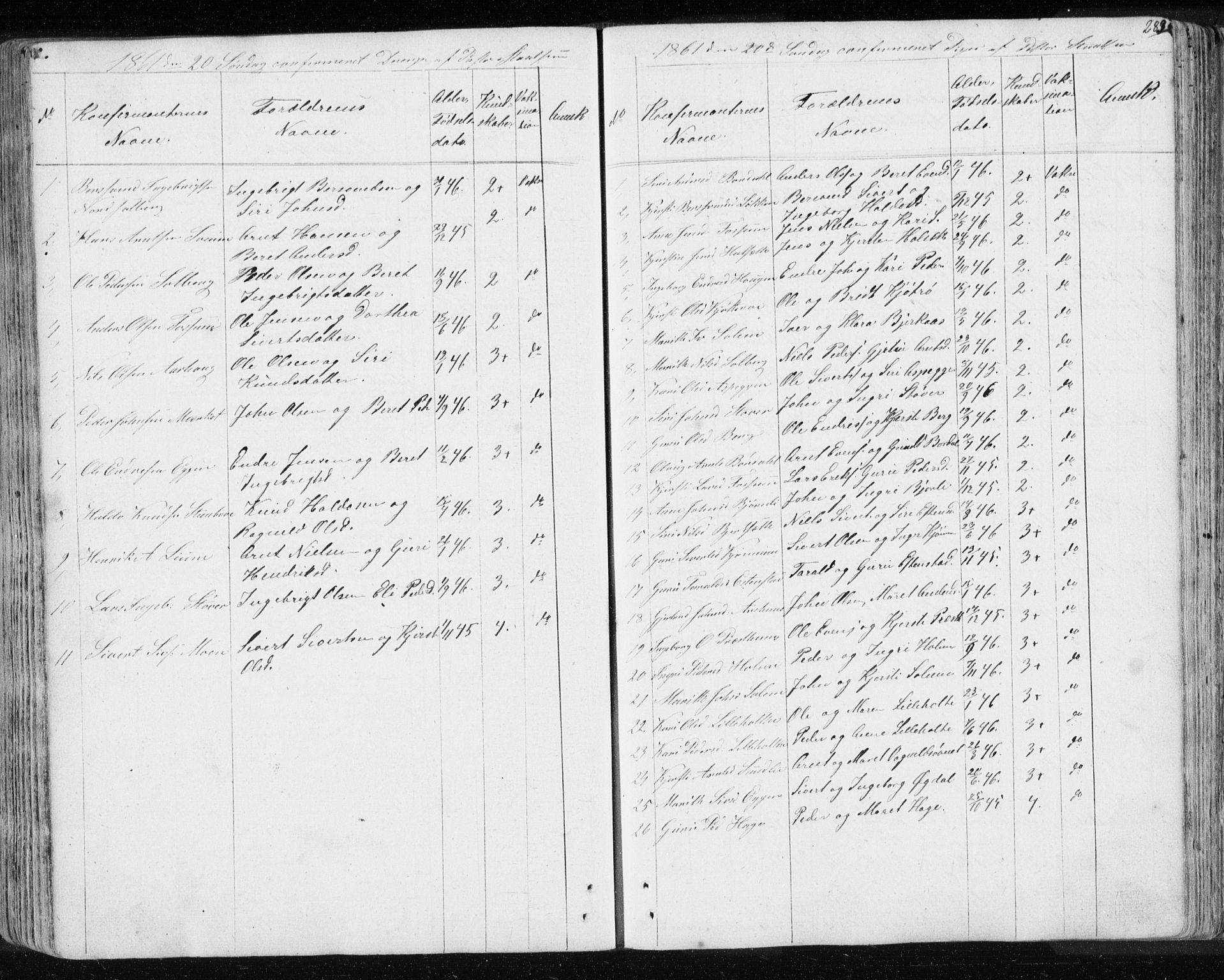 SAT, Ministerialprotokoller, klokkerbøker og fødselsregistre - Sør-Trøndelag, 689/L1043: Klokkerbok nr. 689C02, 1816-1892, s. 282