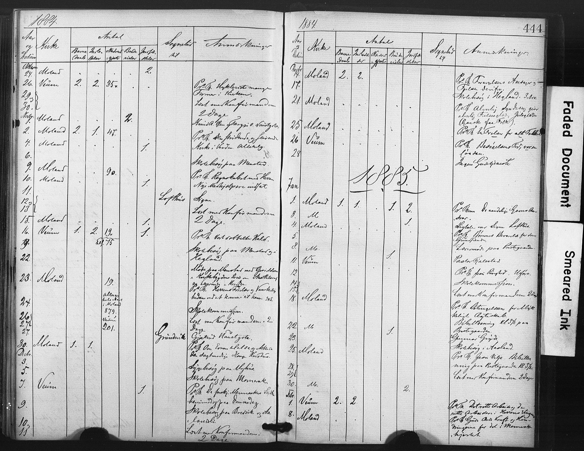 SAKO, Fyresdal kirkebøker, F/Fa/L0006: Ministerialbok nr. I 6, 1872-1886, s. 444