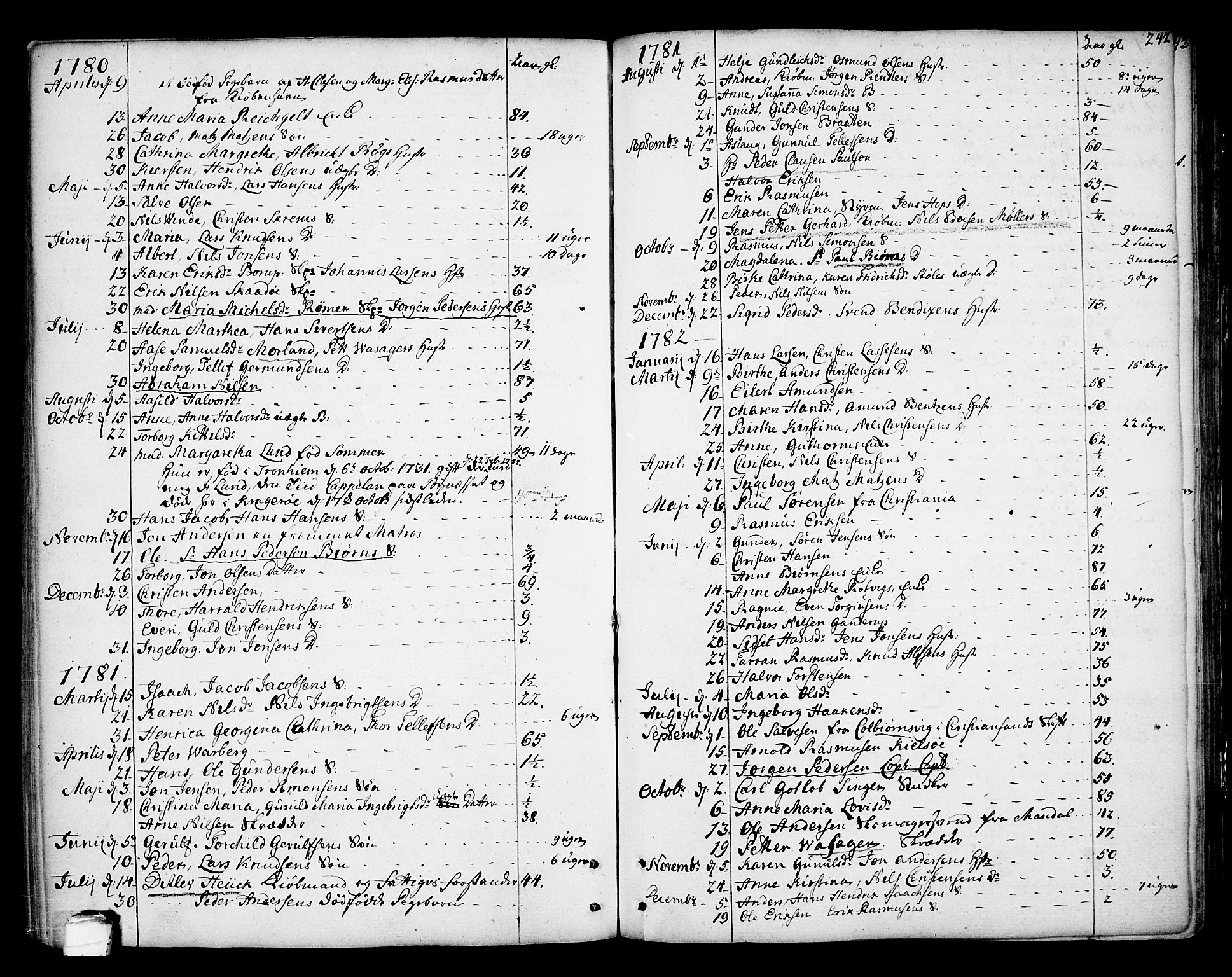 SAKO, Kragerø kirkebøker, F/Fa/L0002: Ministerialbok nr. 2, 1767-1802, s. 242