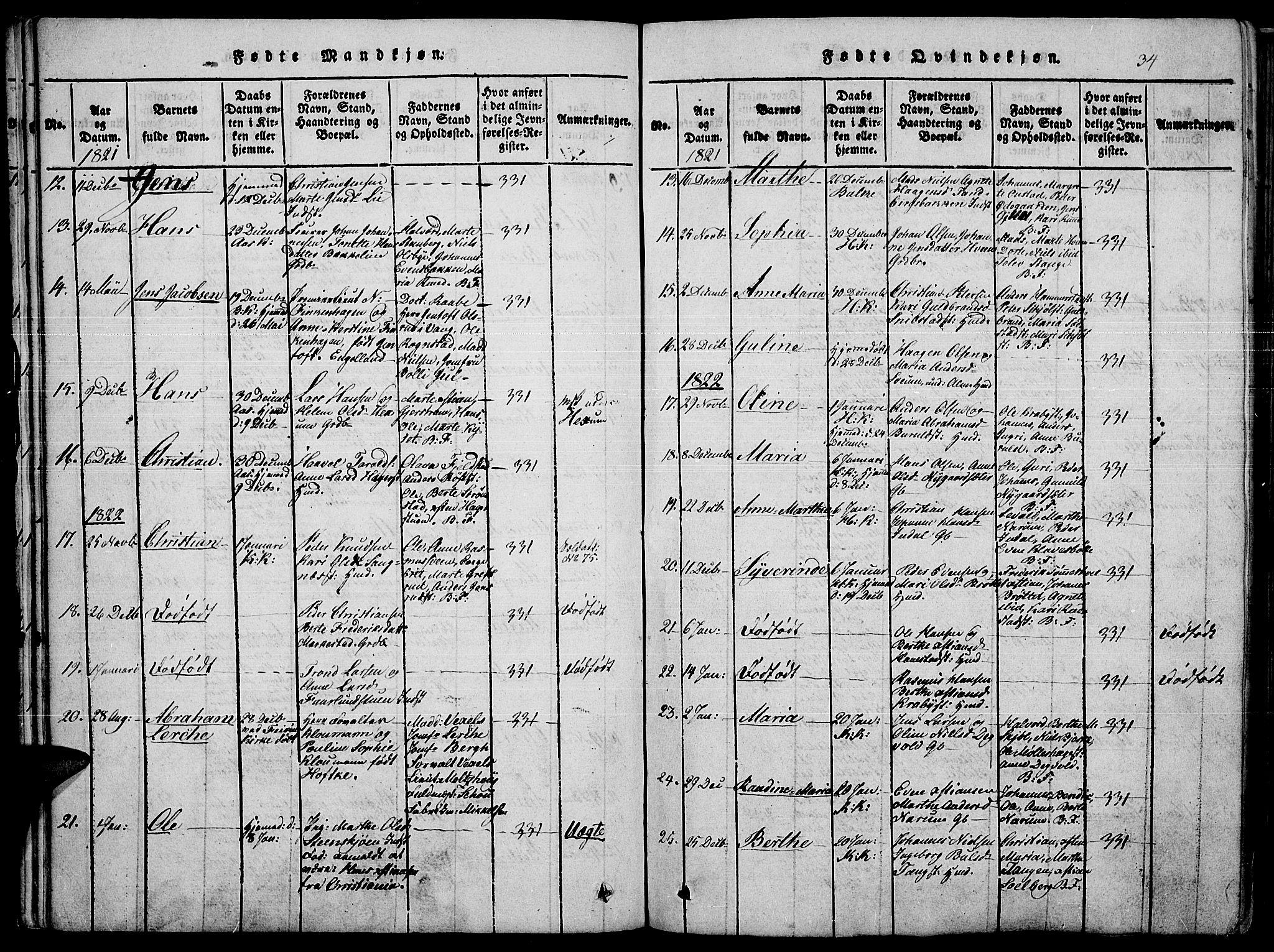 SAH, Toten prestekontor, Ministerialbok nr. 10, 1820-1828, s. 34