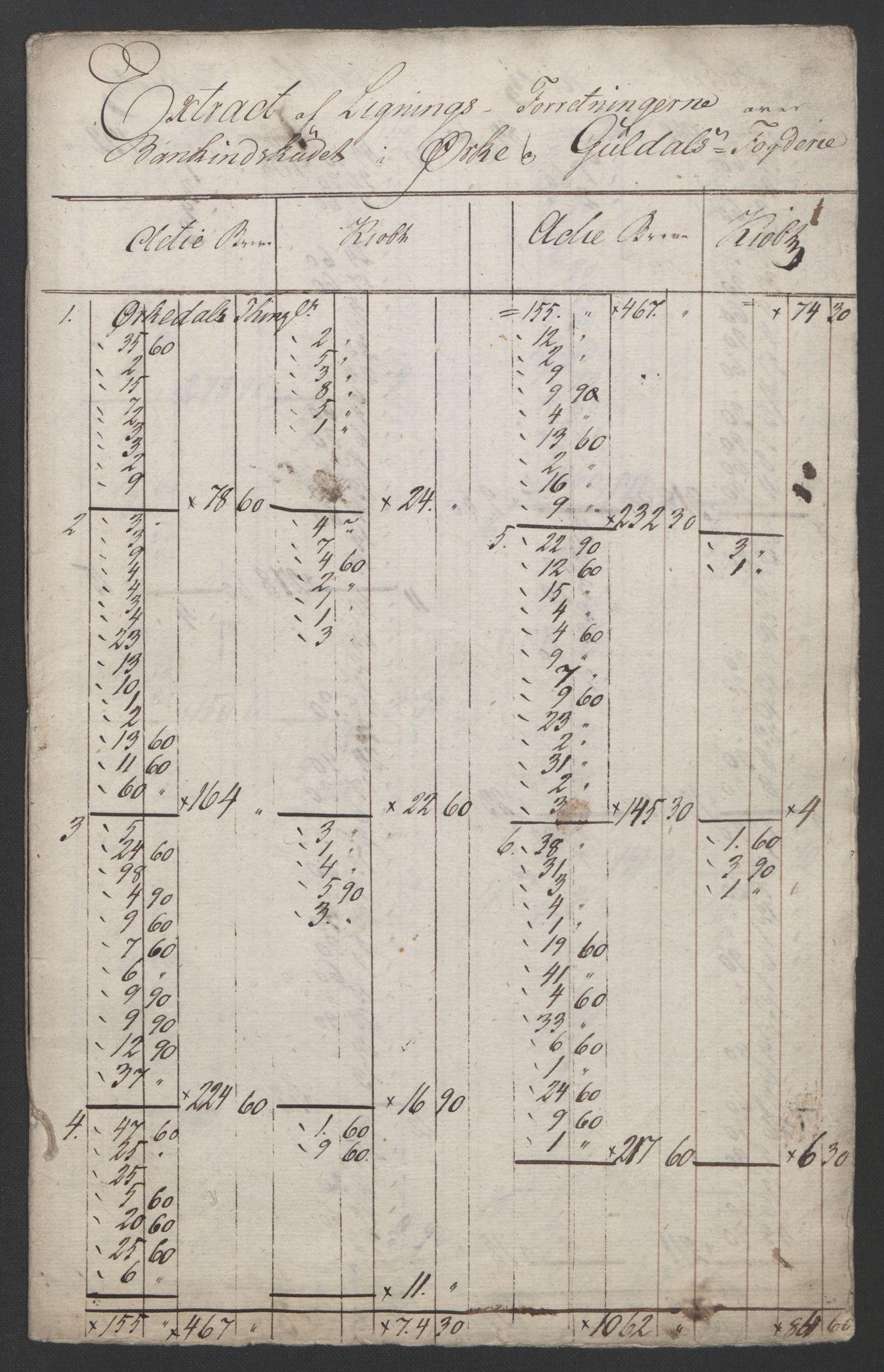 NOBA, Norges Bank/Sølvskatten 1816*, 1816-1821, s. 2