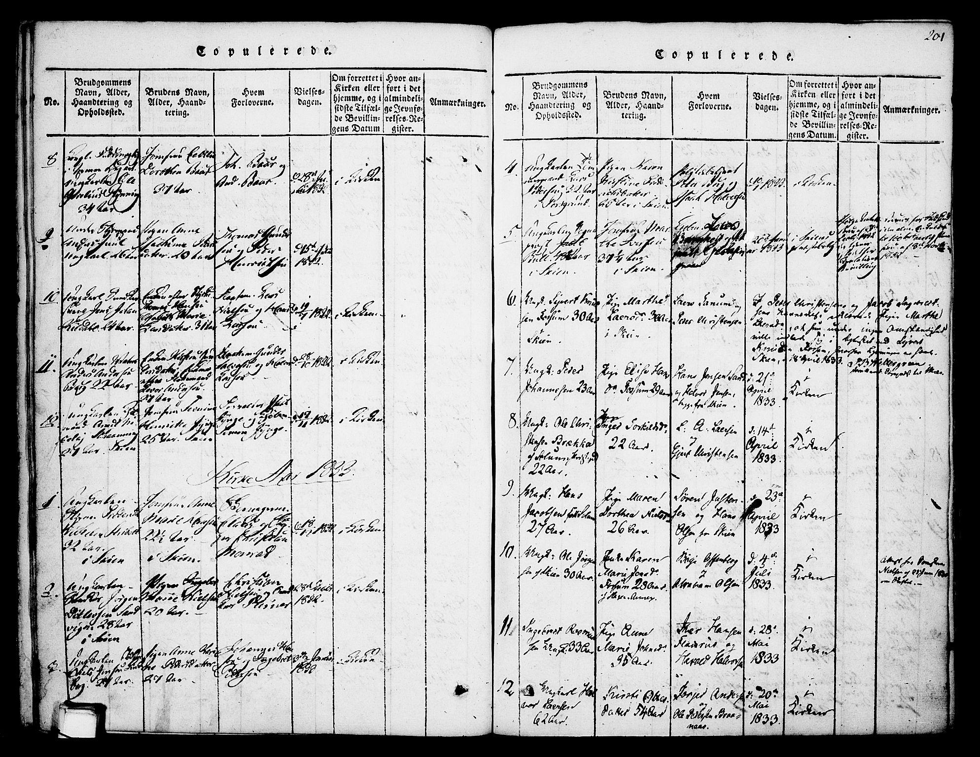 SAKO, Skien kirkebøker, F/Fa/L0005: Ministerialbok nr. 5, 1814-1843, s. 201
