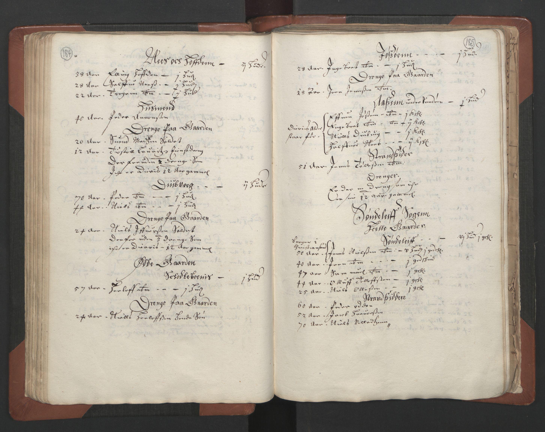 RA, Fogdenes og sorenskrivernes manntall 1664-1666, nr. 7: Nedenes fogderi, 1664-1666, s. 184-185