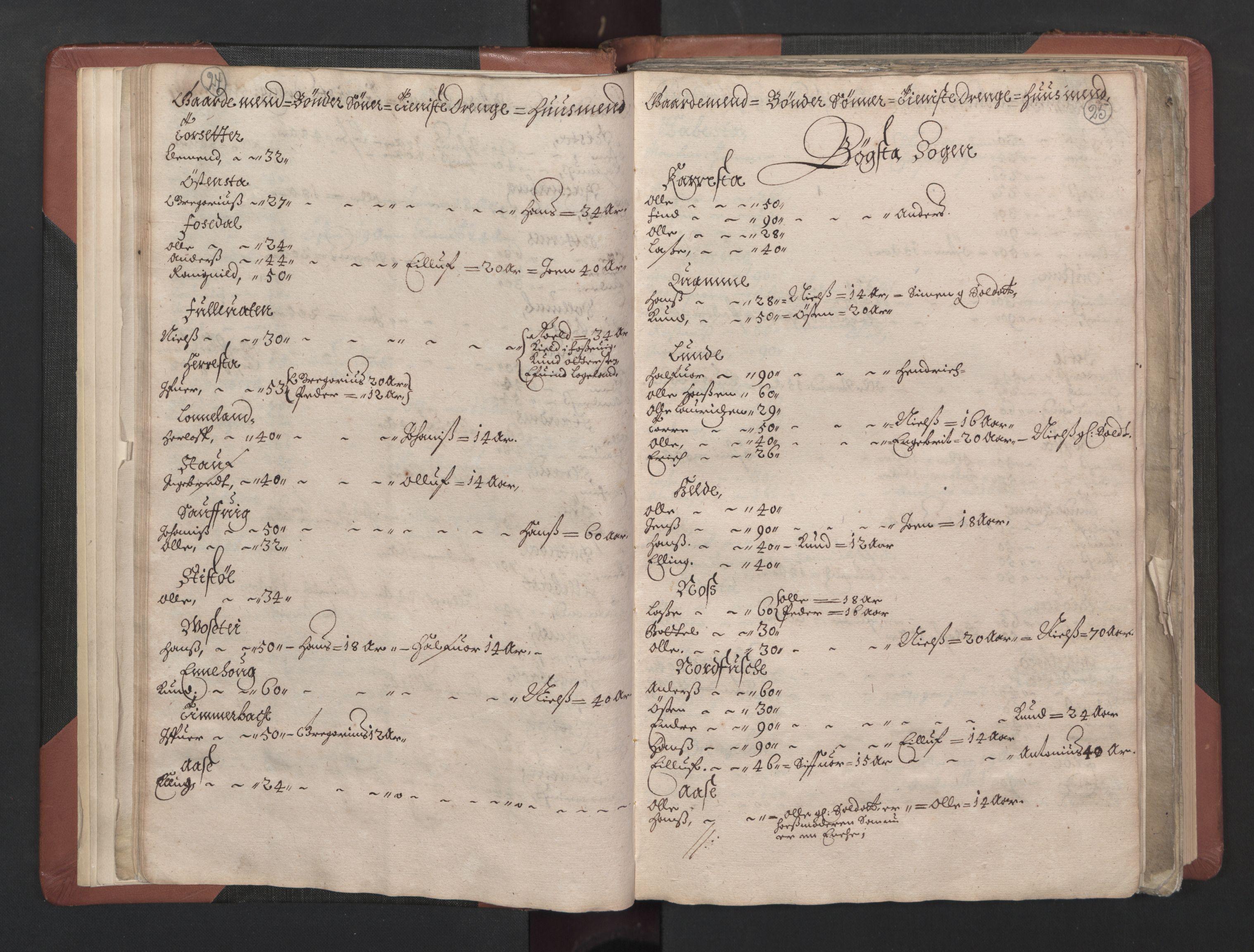 RA, Fogdenes og sorenskrivernes manntall 1664-1666, nr. 15: Nordfjord fogderi og Sunnfjord fogderi, 1664, s. 24-25