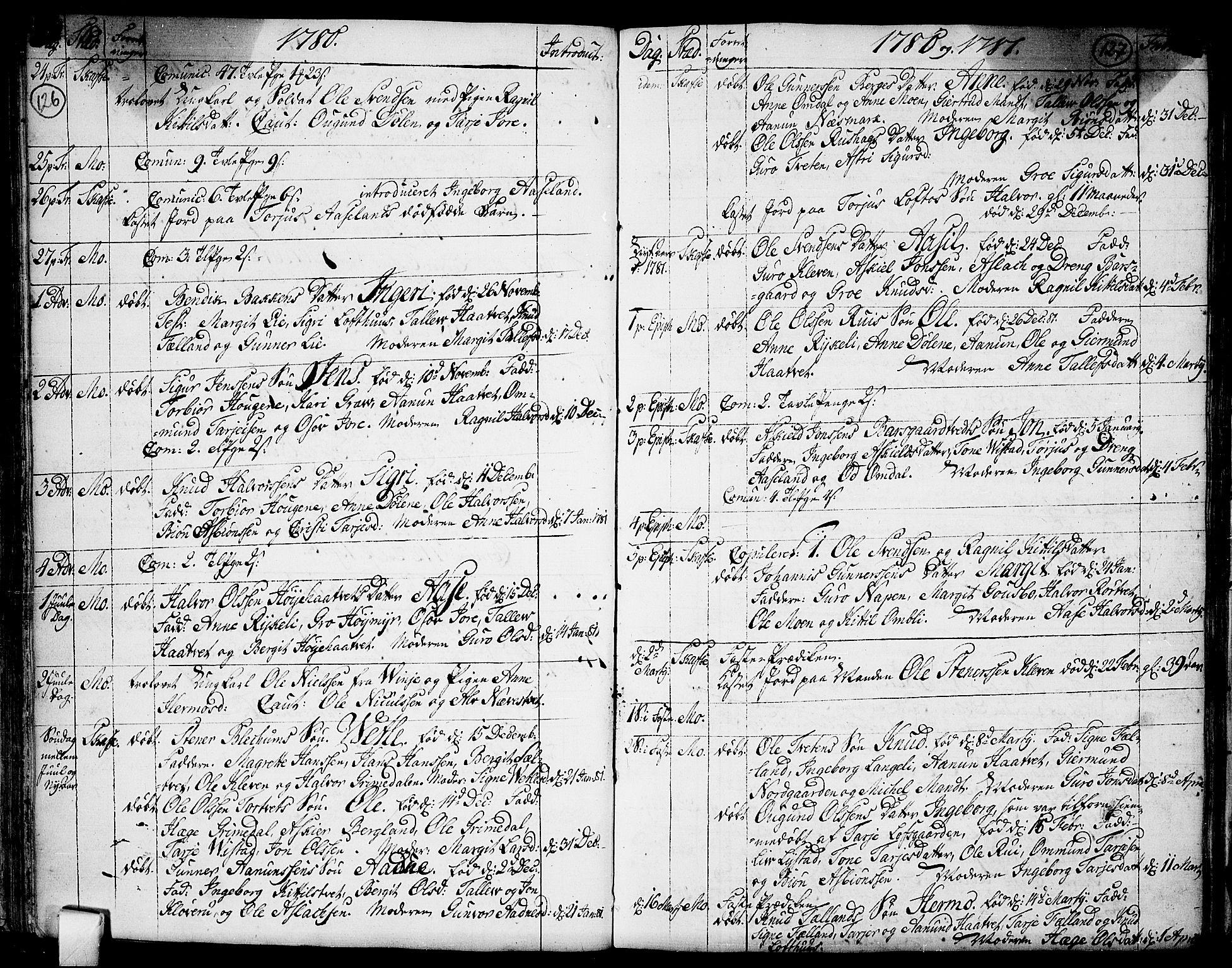 SAKO, Mo kirkebøker, F/Fa/L0002: Ministerialbok nr. I 2, 1766-1799, s. 126-127