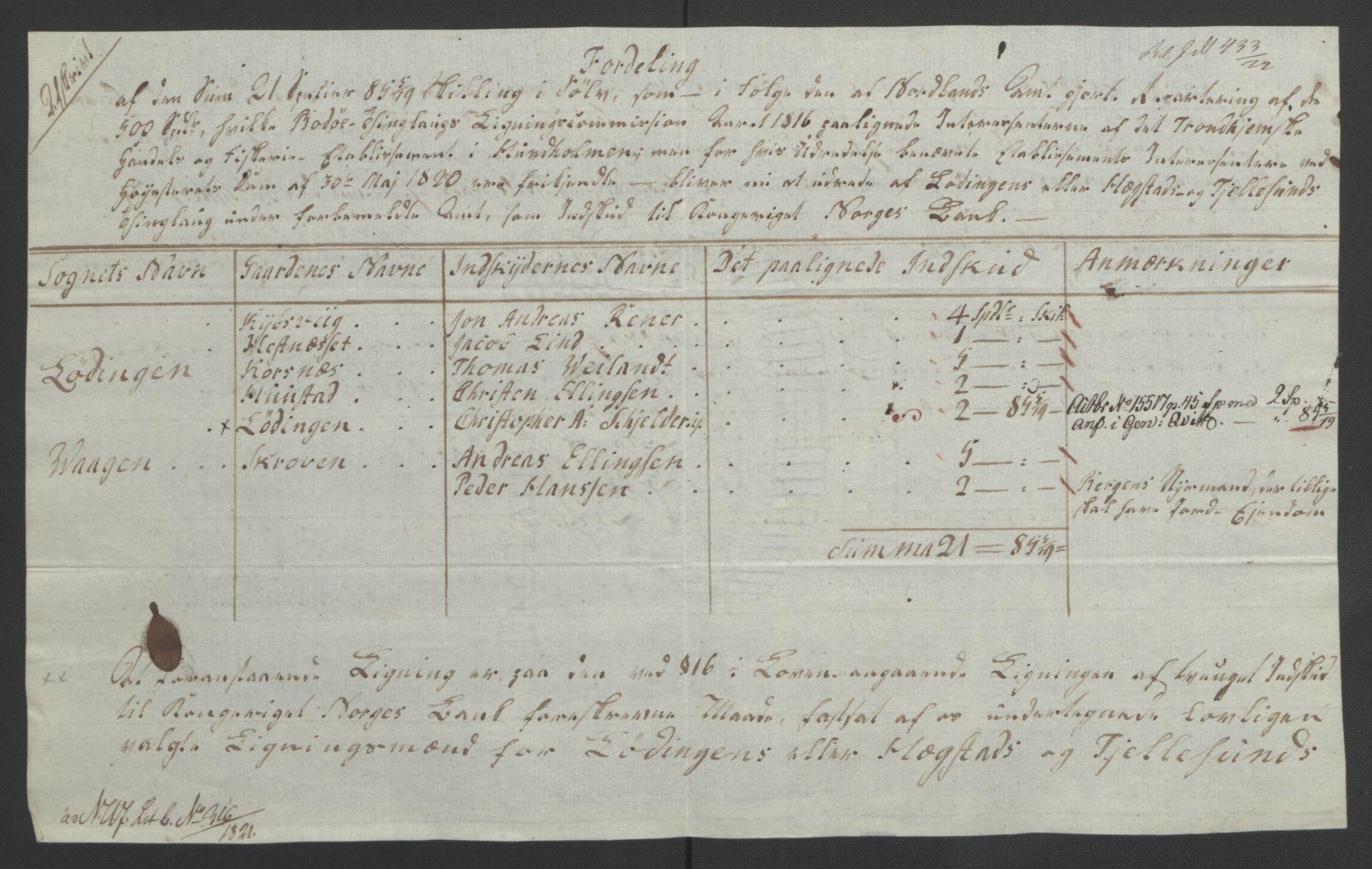 NOBA, Norges Bank/Sølvskatten 1816*, 1816-1821, s. 80