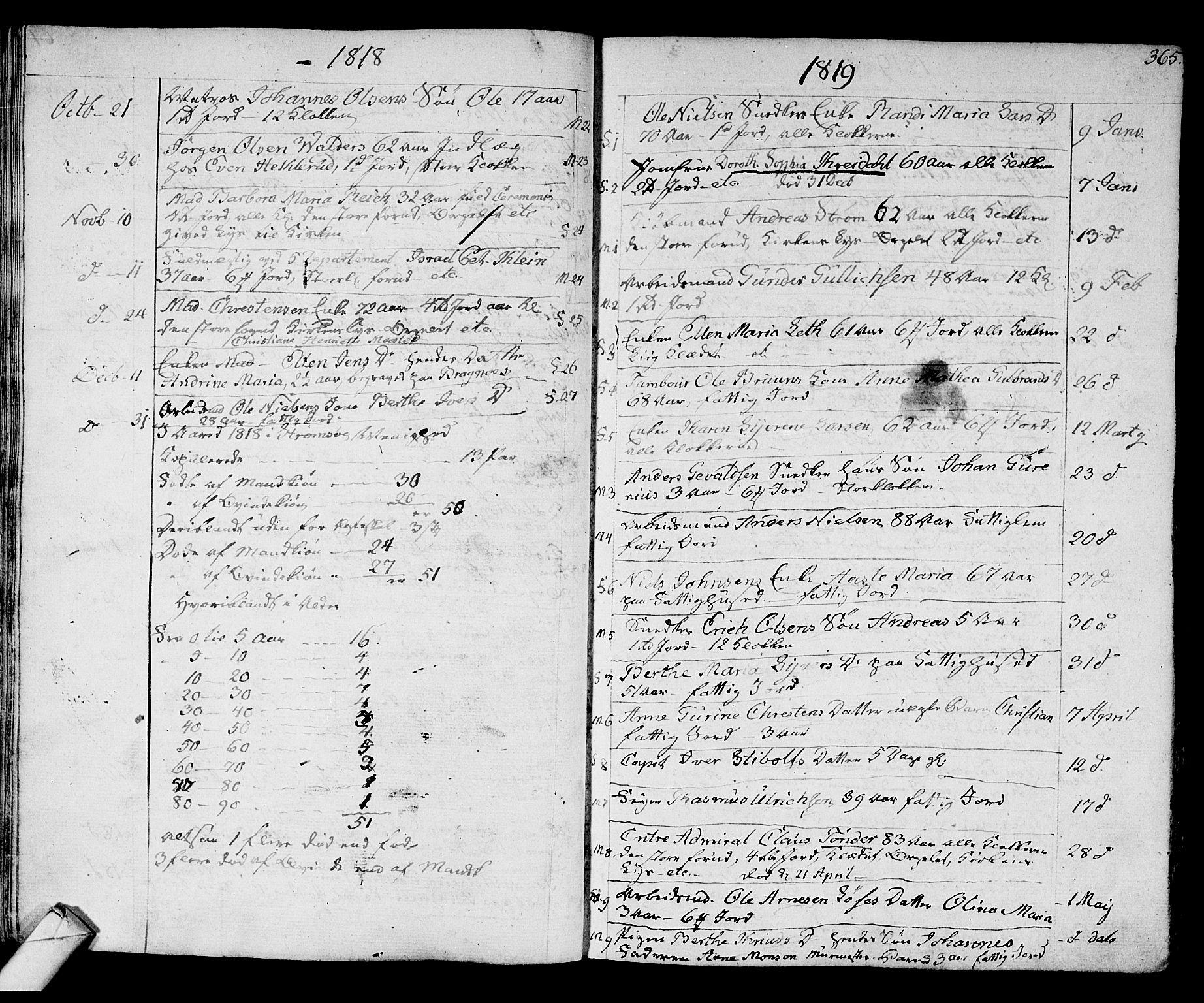 SAKO, Strømsø kirkebøker, F/Fa/L0010: Ministerialbok nr. I 10, 1792-1822, s. 365