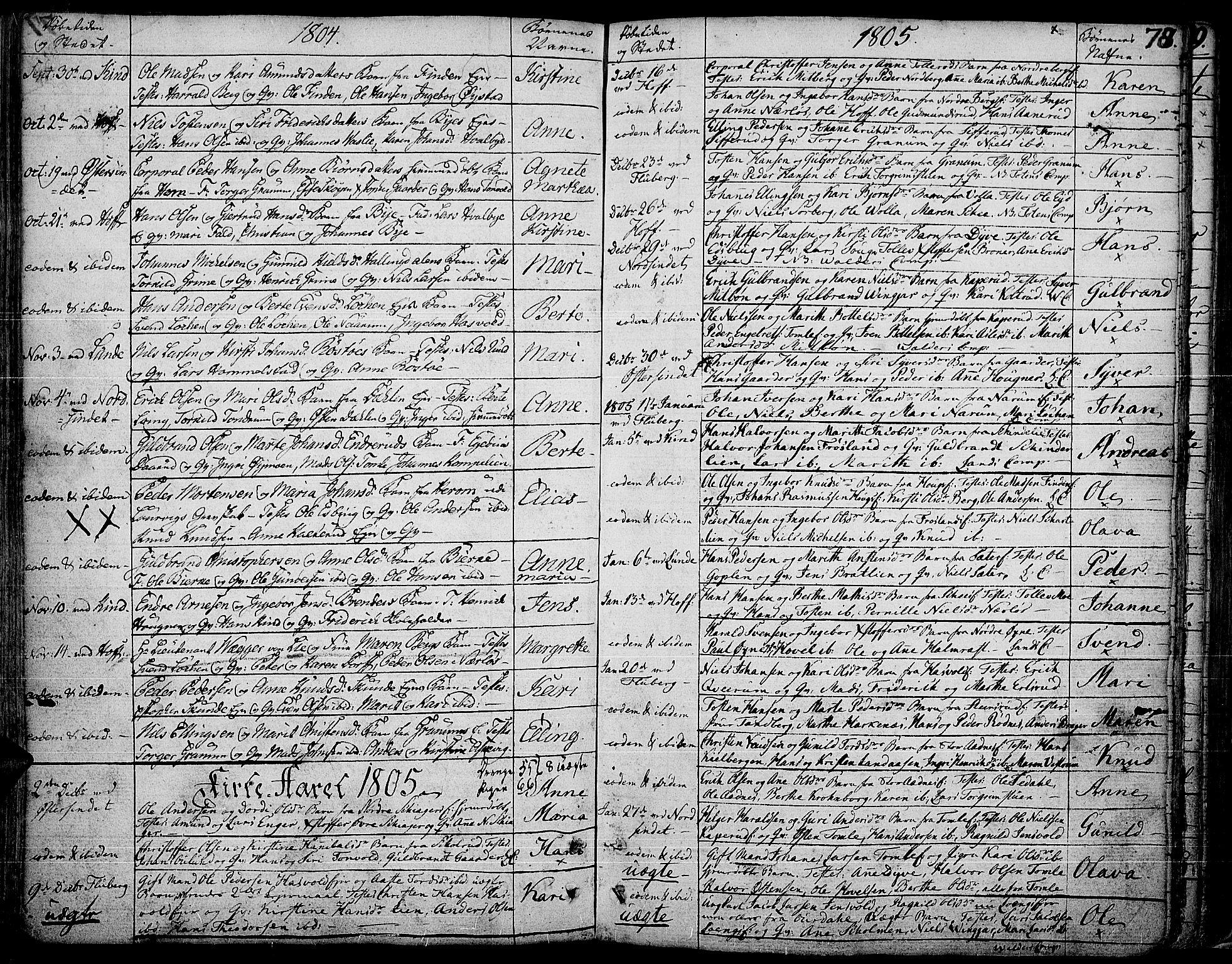 SAH, Land prestekontor, Ministerialbok nr. 6, 1784-1813, s. 78