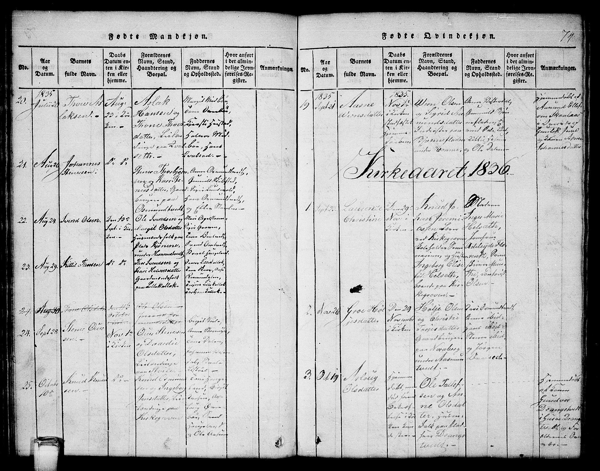 SAKO, Kviteseid kirkebøker, G/Gb/L0001: Klokkerbok nr. II 1, 1815-1842, s. 74