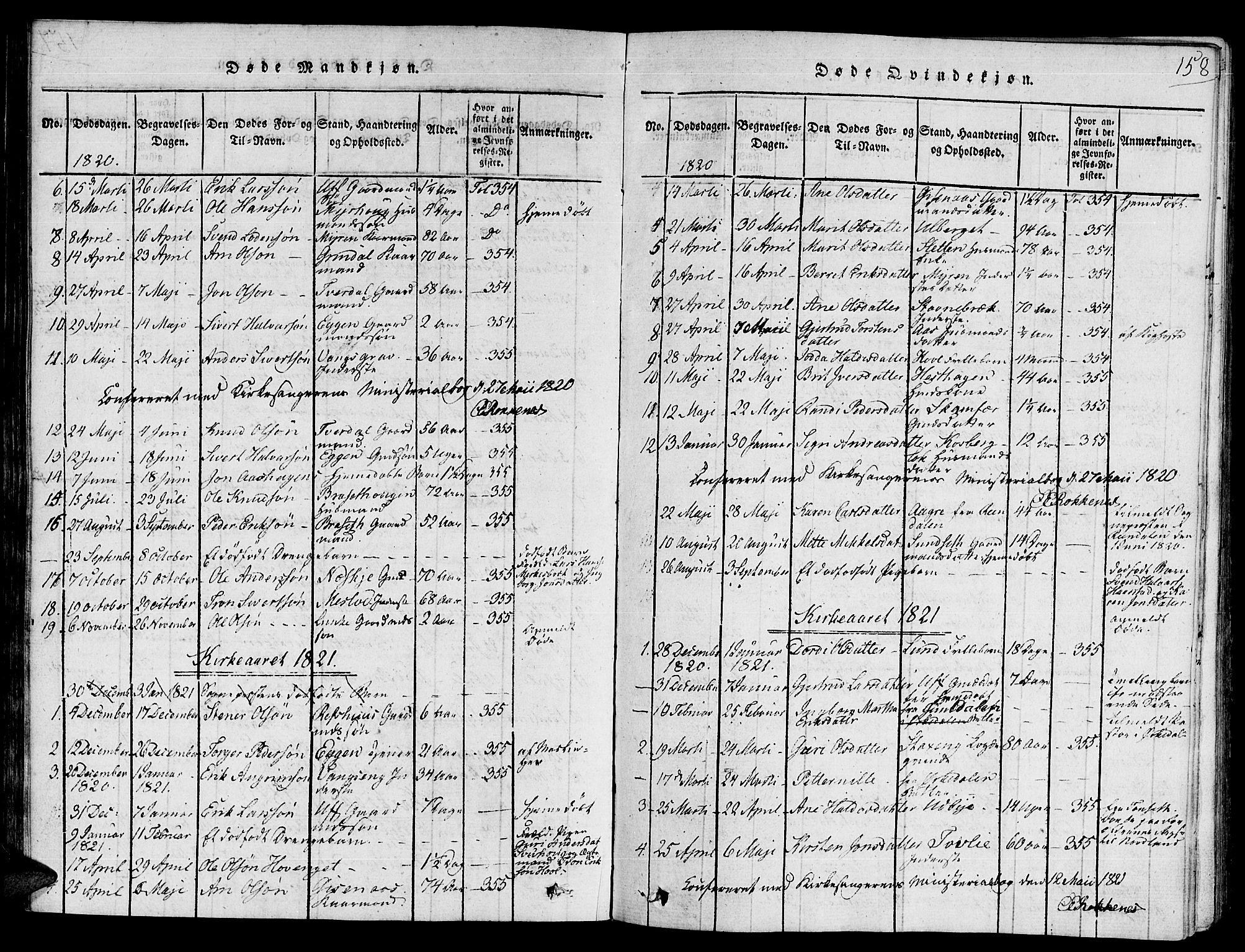 SAT, Ministerialprotokoller, klokkerbøker og fødselsregistre - Sør-Trøndelag, 672/L0854: Ministerialbok nr. 672A06 /2, 1816-1829, s. 158