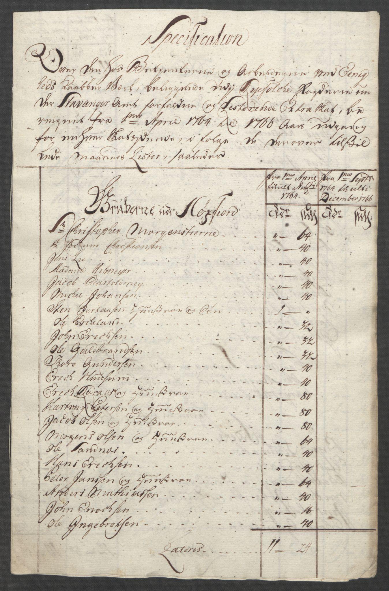 RA, Rentekammeret inntil 1814, Reviderte regnskaper, Fogderegnskap, R47/L2972: Ekstraskatten Ryfylke, 1762-1780, s. 421
