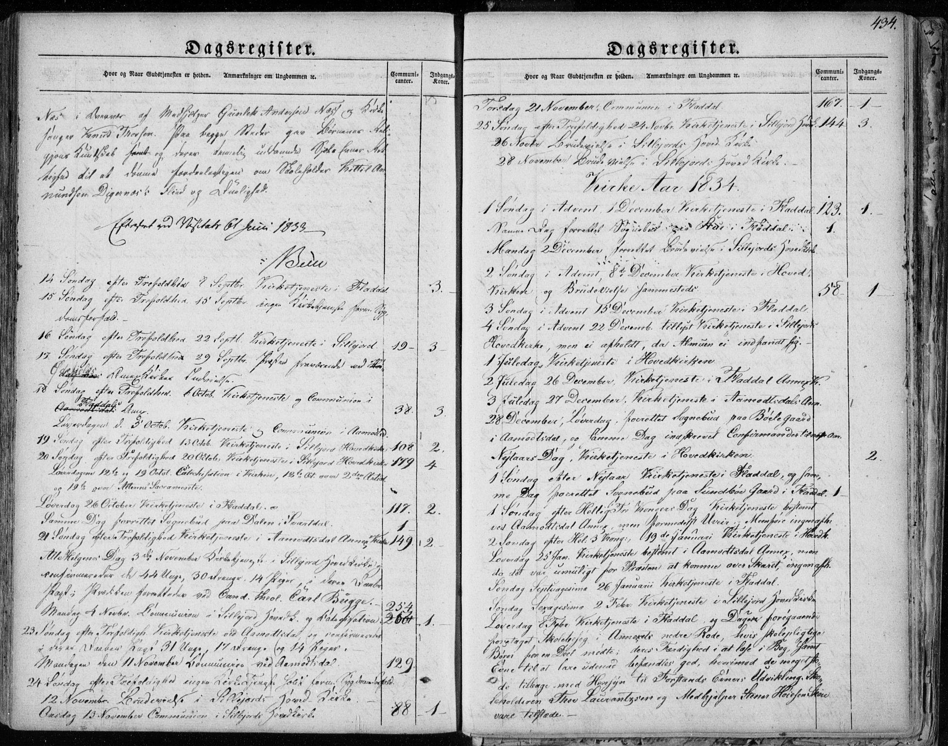 SAKO, Seljord kirkebøker, F/Fa/L0011: Ministerialbok nr. I 11, 1831-1849, s. 434