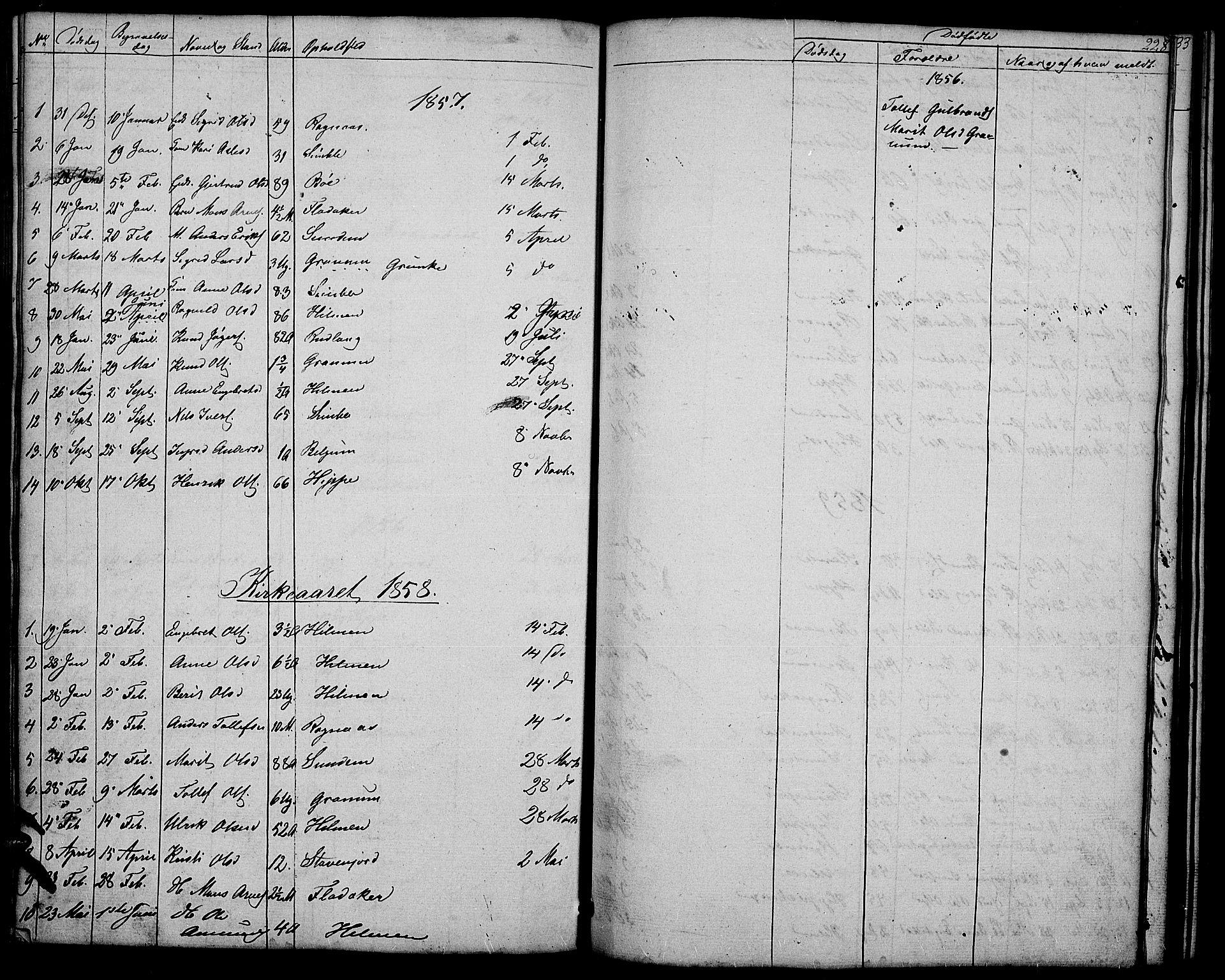 SAH, Nord-Aurdal prestekontor, Klokkerbok nr. 4, 1842-1882, s. 228