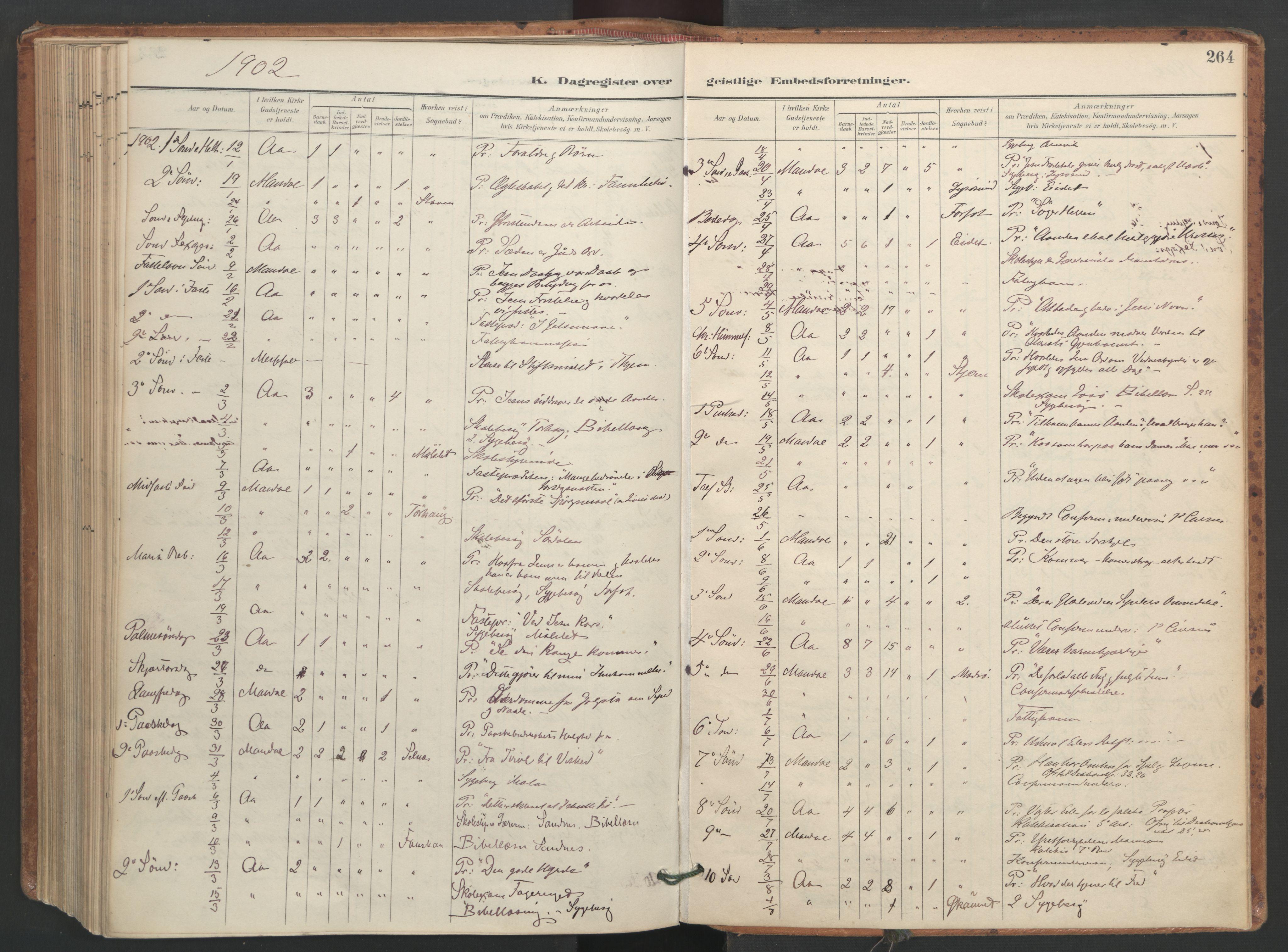 SAT, Ministerialprotokoller, klokkerbøker og fødselsregistre - Sør-Trøndelag, 655/L0681: Ministerialbok nr. 655A10, 1895-1907, s. 264