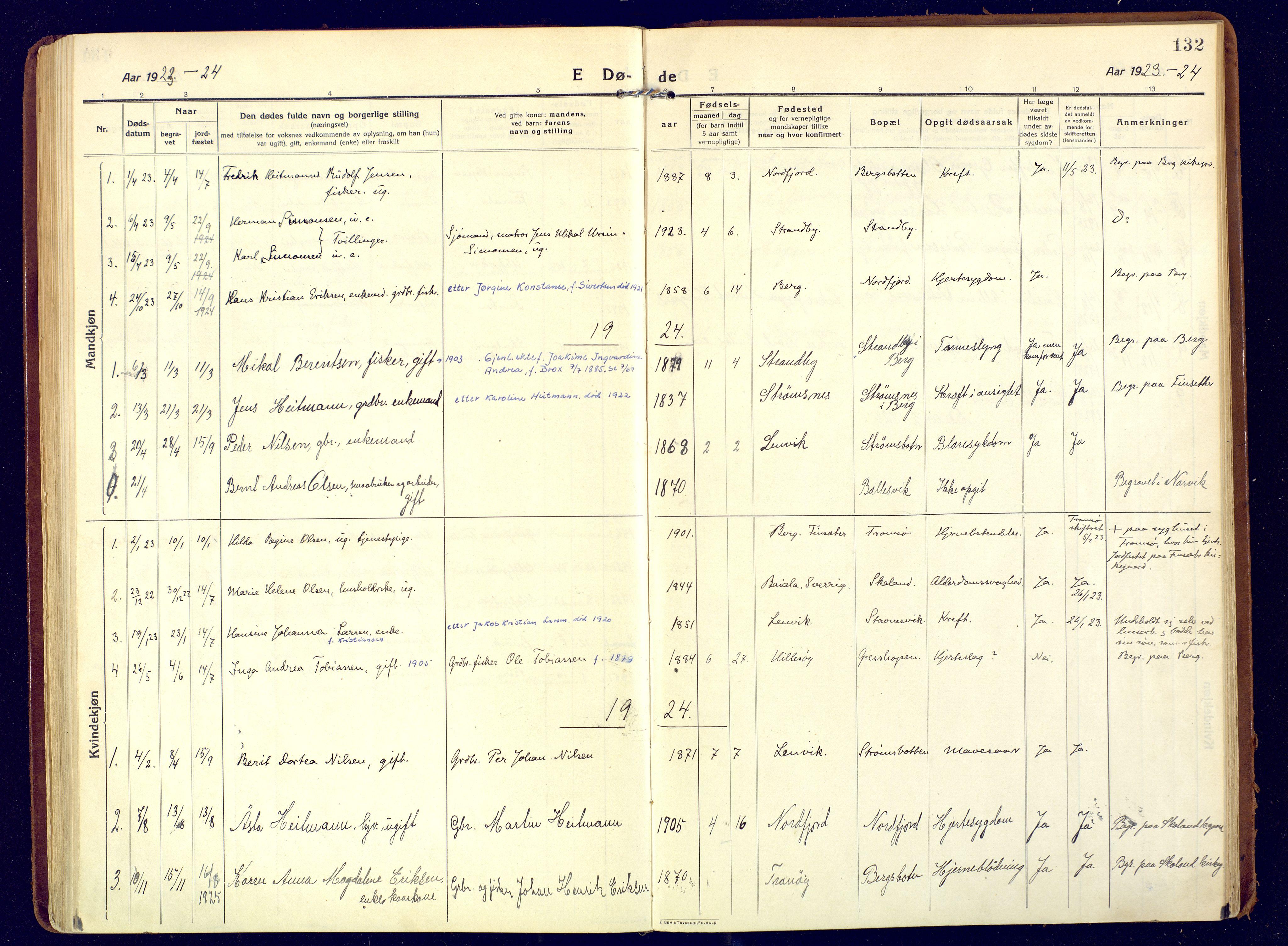 SATØ, Mefjord/Berg sokneprestkontor, G/Ga/Gaa: Ministerialbok nr. 9, 1916-1928, s. 132