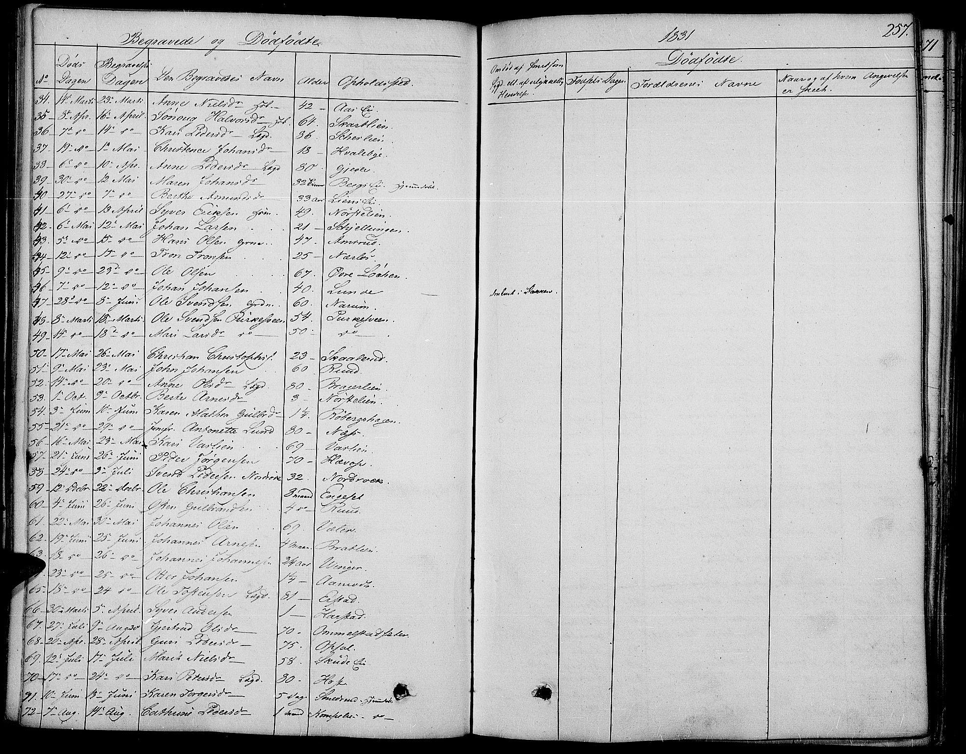 SAH, Land prestekontor, Ministerialbok nr. 8, 1830-1846, s. 257