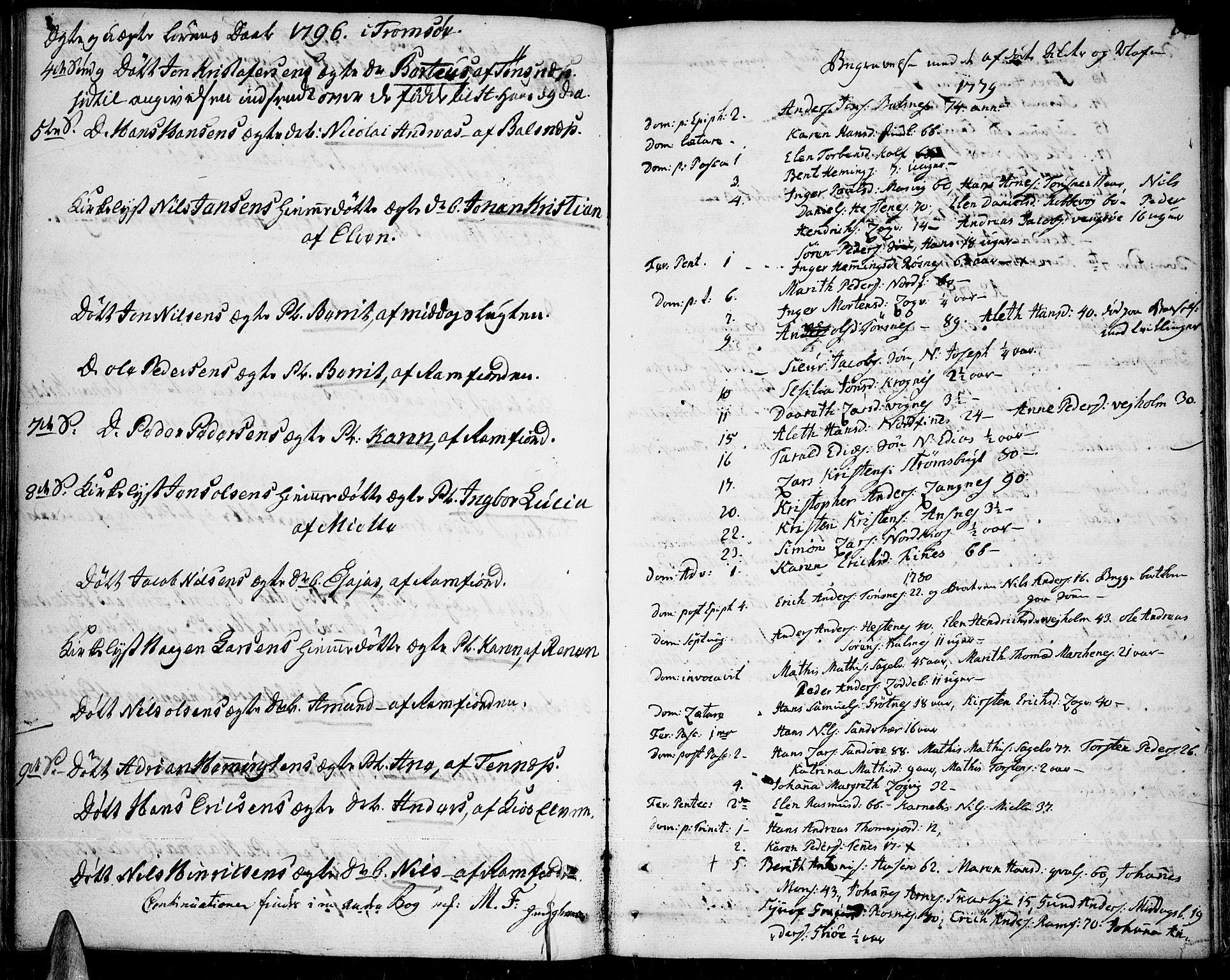 SATØ, Tromsø sokneprestkontor/stiftsprosti/domprosti, G/Ga/L0003kirke: Ministerialbok nr. 3, 1779-1796, s. 153