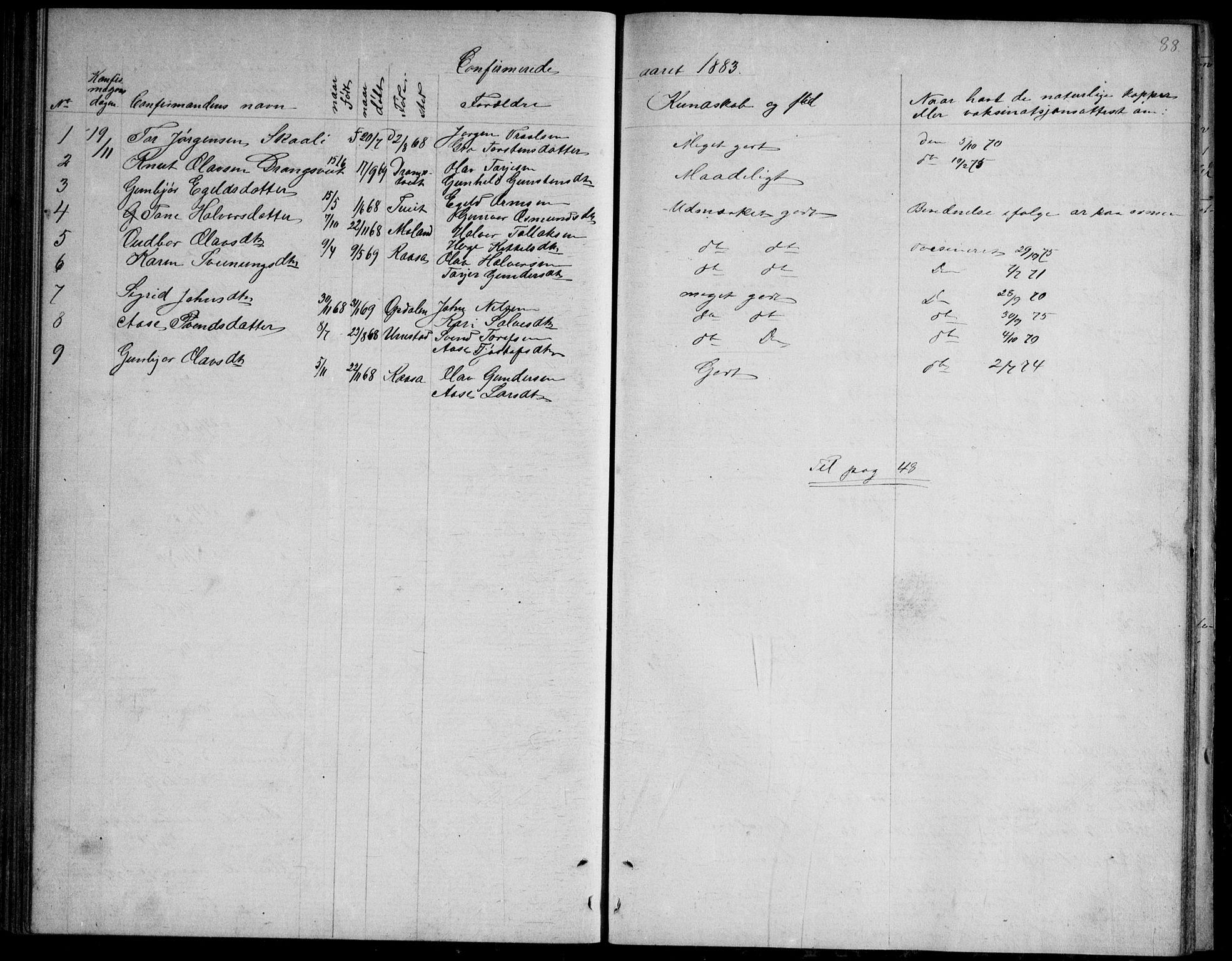 SAKO, Nissedal kirkebøker, G/Gb/L0002: Klokkerbok nr. II 2, 1863-1892, s. 88