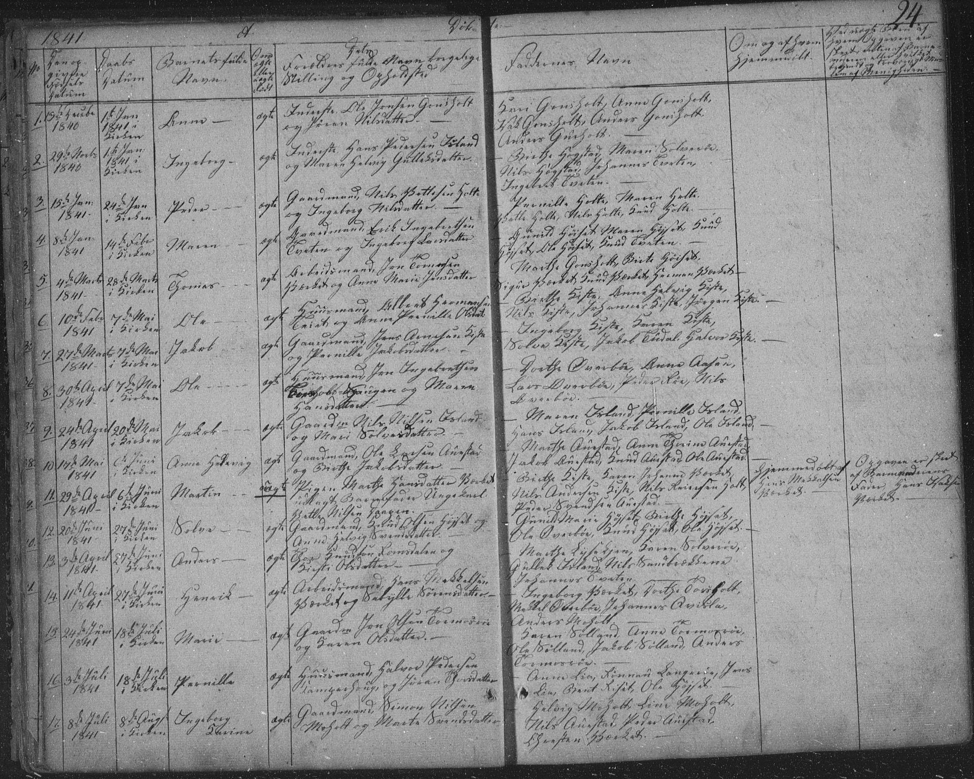 SAKO, Siljan kirkebøker, F/Fa/L0001: Ministerialbok nr. 1, 1831-1870, s. 24