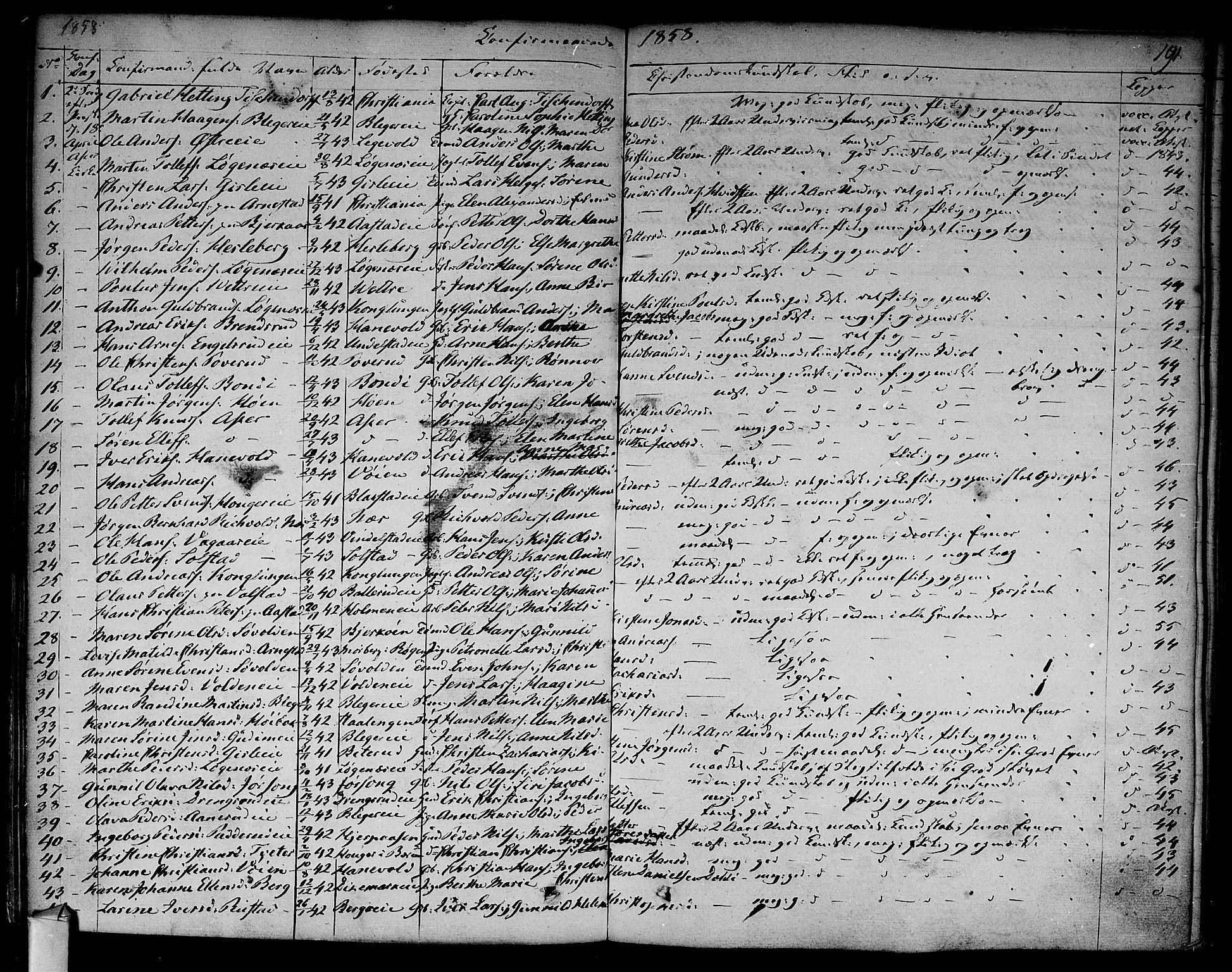 SAO, Asker prestekontor Kirkebøker, F/Fa/L0009: Ministerialbok nr. I 9, 1825-1878, s. 191