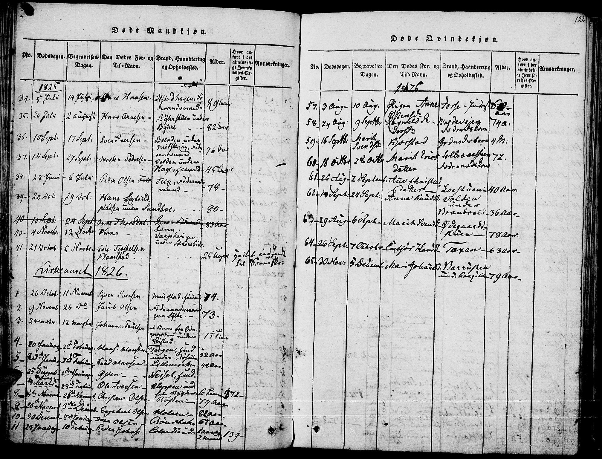 SAH, Fron prestekontor, H/Ha/Haa/L0002: Ministerialbok nr. 2, 1816-1827, s. 122