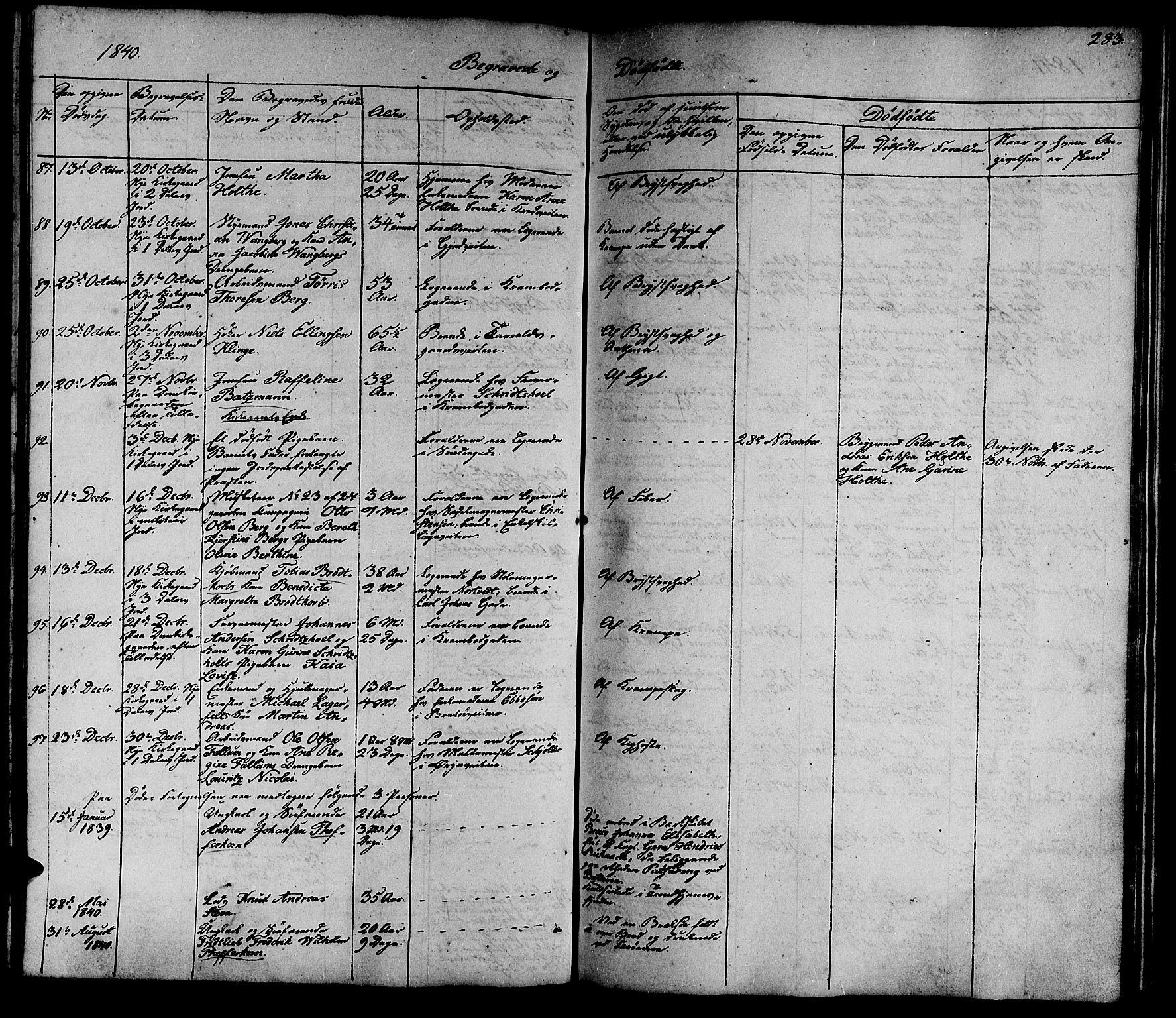 SAT, Ministerialprotokoller, klokkerbøker og fødselsregistre - Sør-Trøndelag, 602/L0136: Klokkerbok nr. 602C04, 1833-1845, s. 283