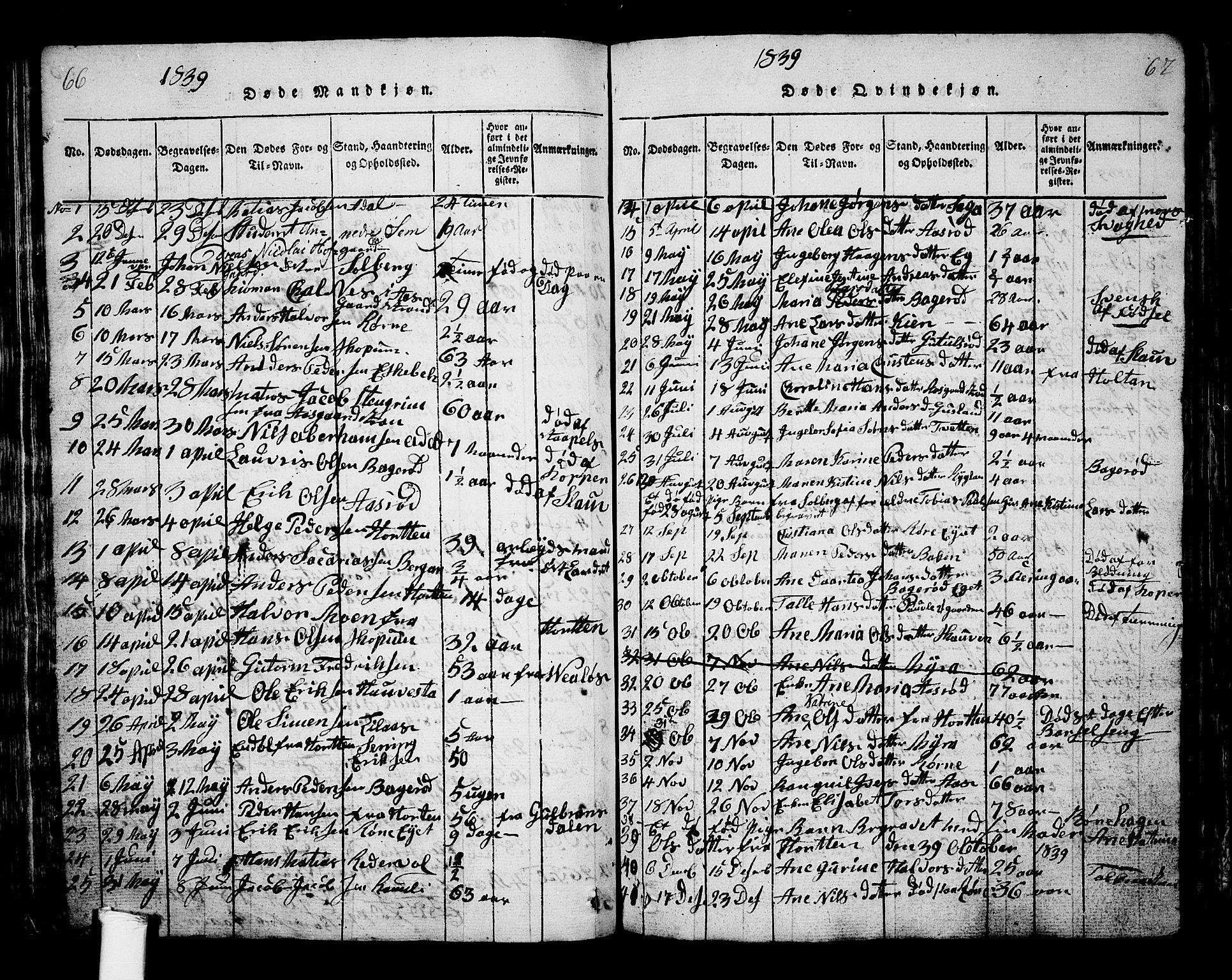 SAKO, Borre kirkebøker, G/Ga/L0001: Klokkerbok nr. I 1, 1815-1851, s. 66-67