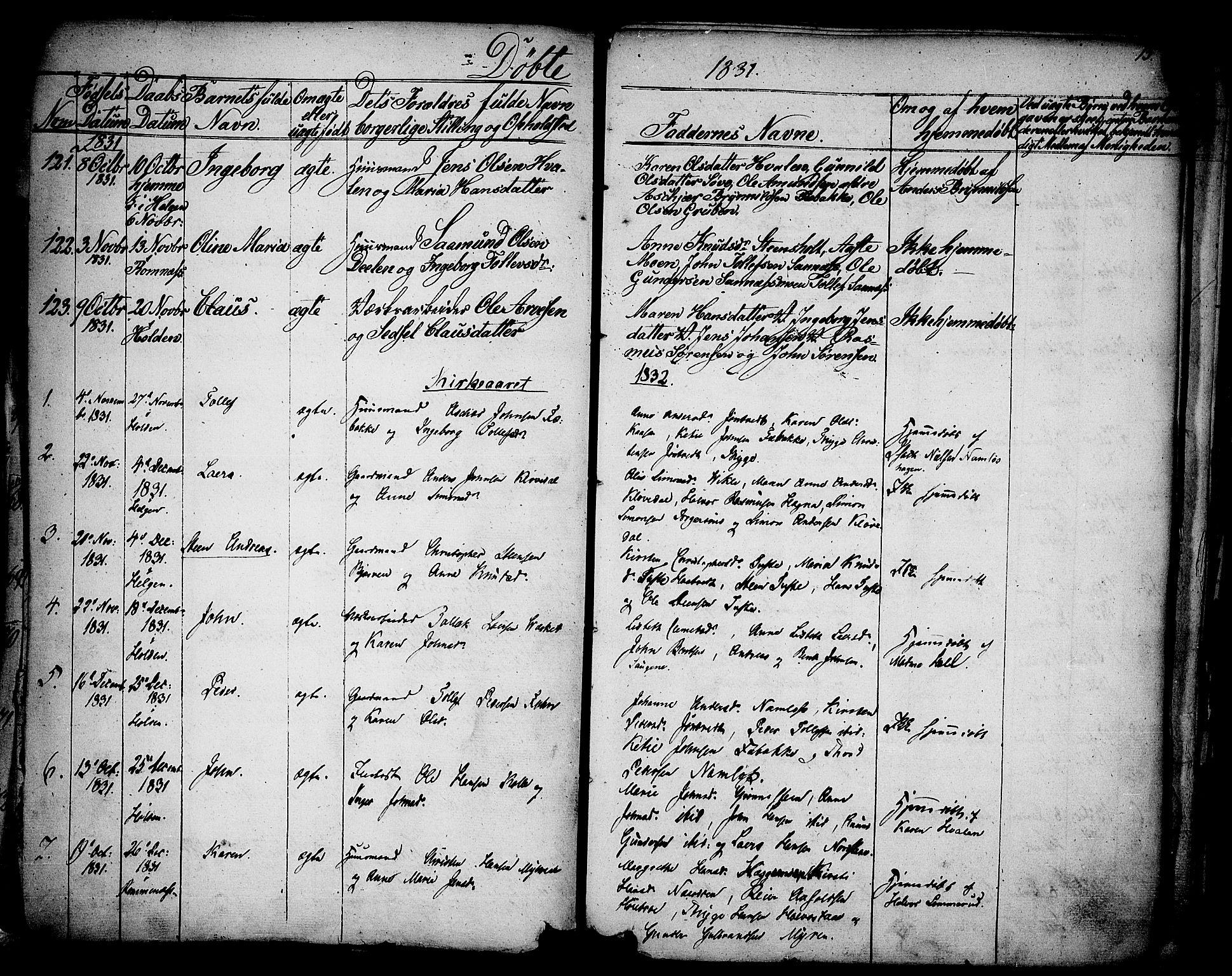 SAKO, Holla kirkebøker, F/Fa/L0004: Ministerialbok nr. 4, 1830-1848, s. 15