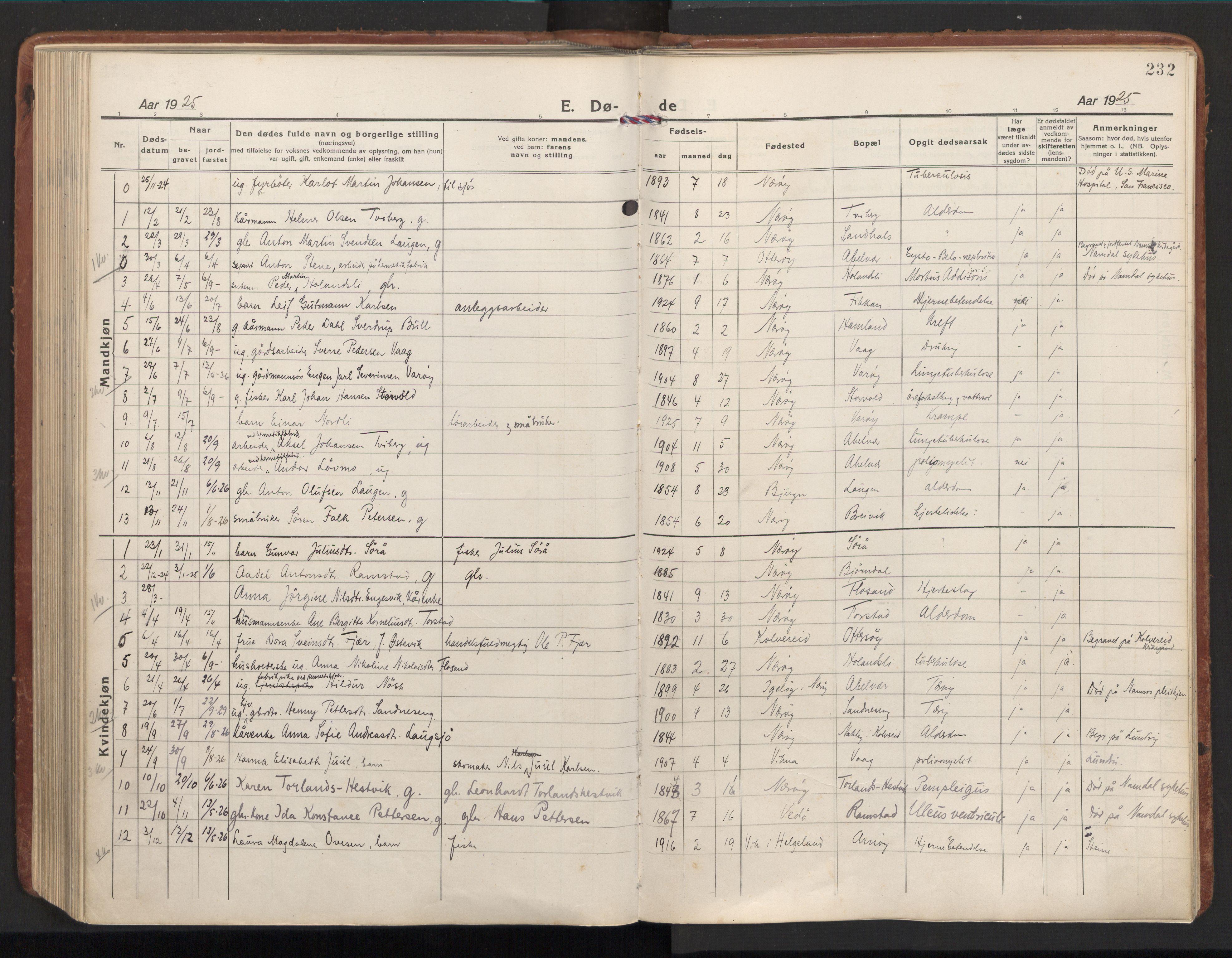 SAT, Ministerialprotokoller, klokkerbøker og fødselsregistre - Nord-Trøndelag, 784/L0678: Ministerialbok nr. 784A13, 1921-1938, s. 232