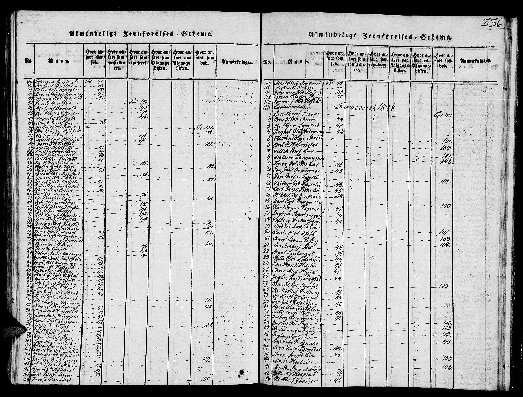 SAT, Ministerialprotokoller, klokkerbøker og fødselsregistre - Sør-Trøndelag, 672/L0853: Ministerialbok nr. 672A06 /1, 1816-1829, s. 336